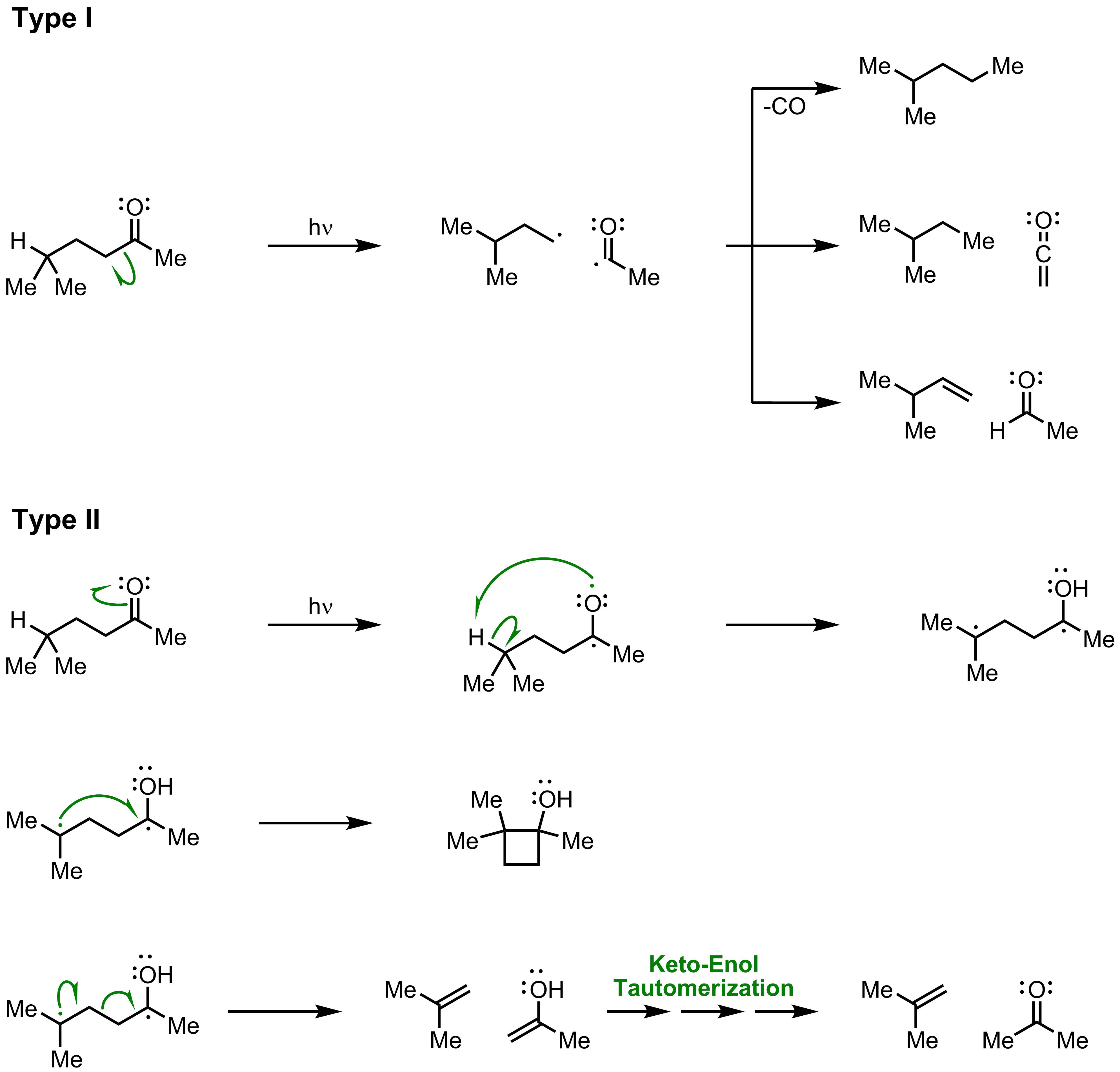 Mechanism of the Norrish Reaction