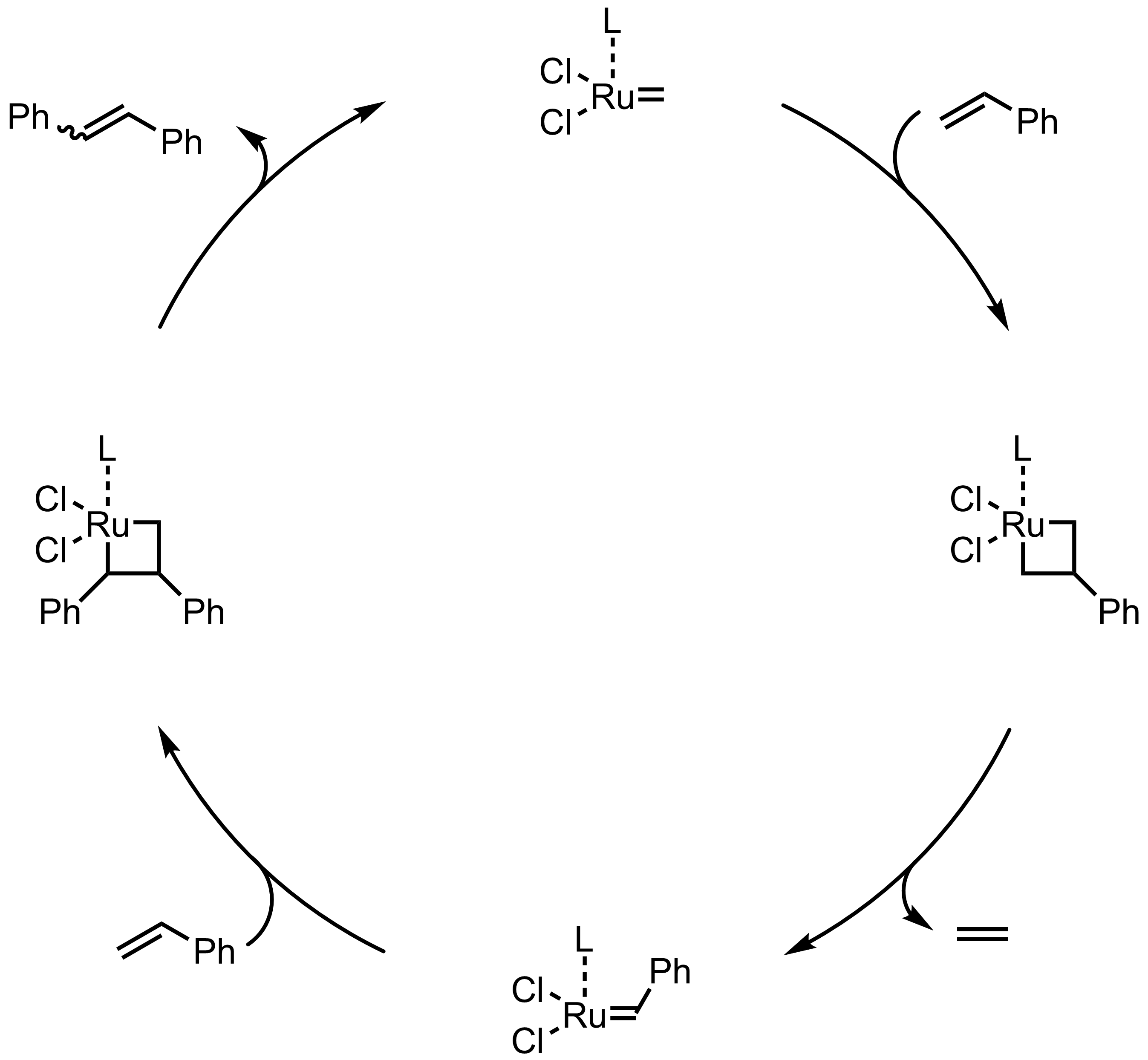 Mechanism of the Olefin Metathesis
