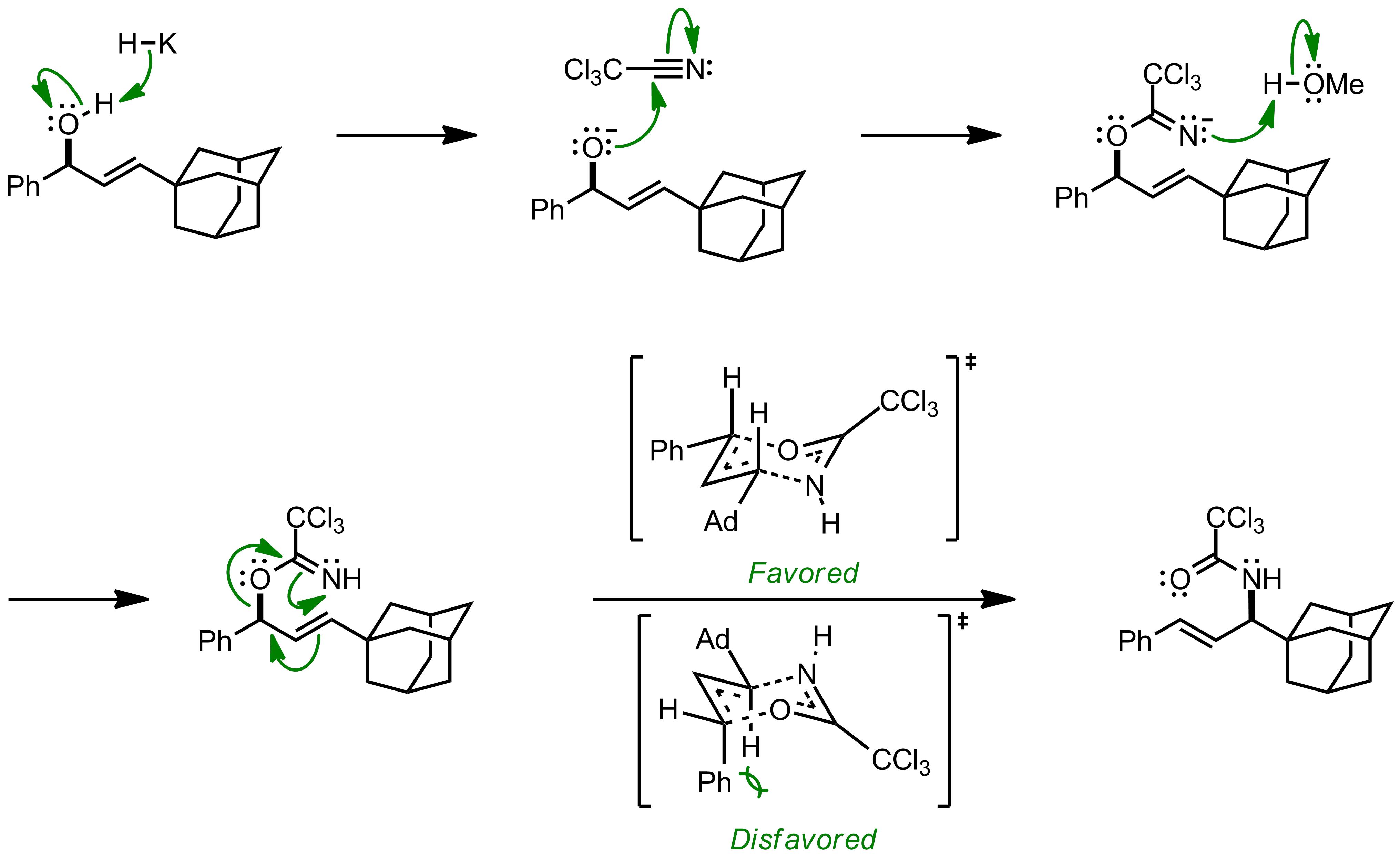 Mechanism of the Overman Rearrangement