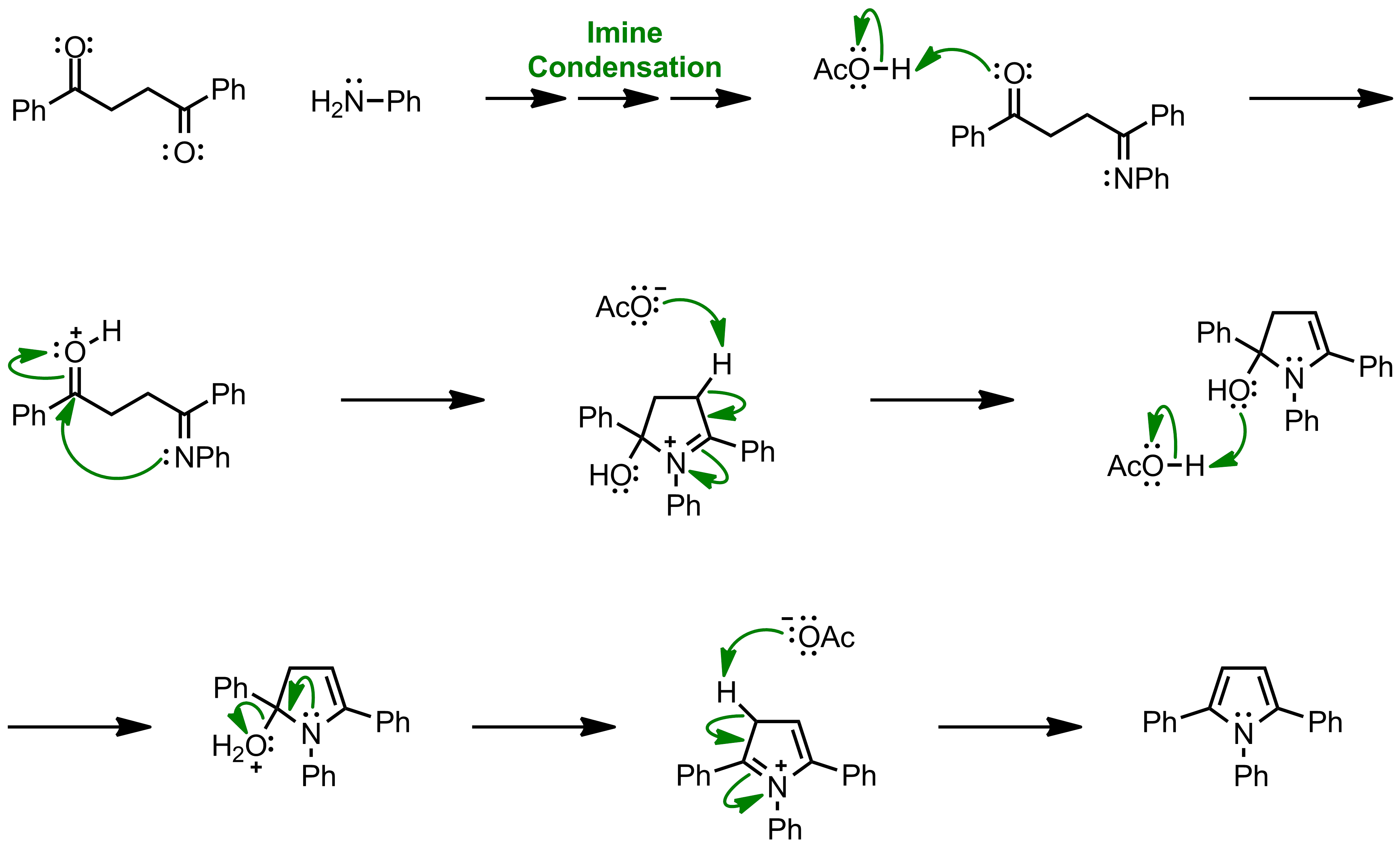 Mechanism of the Paal-Knorr Pyrrole Synthesis