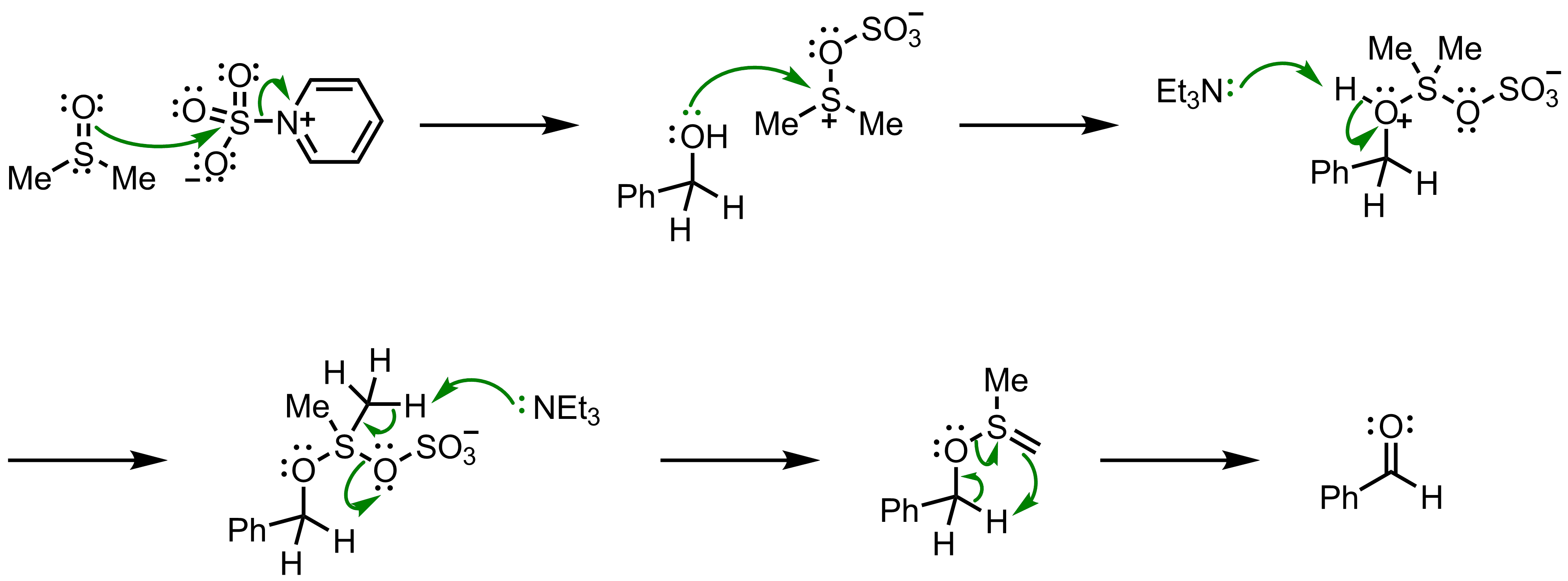 Mechanism of the Parikh-Doering Oxidation