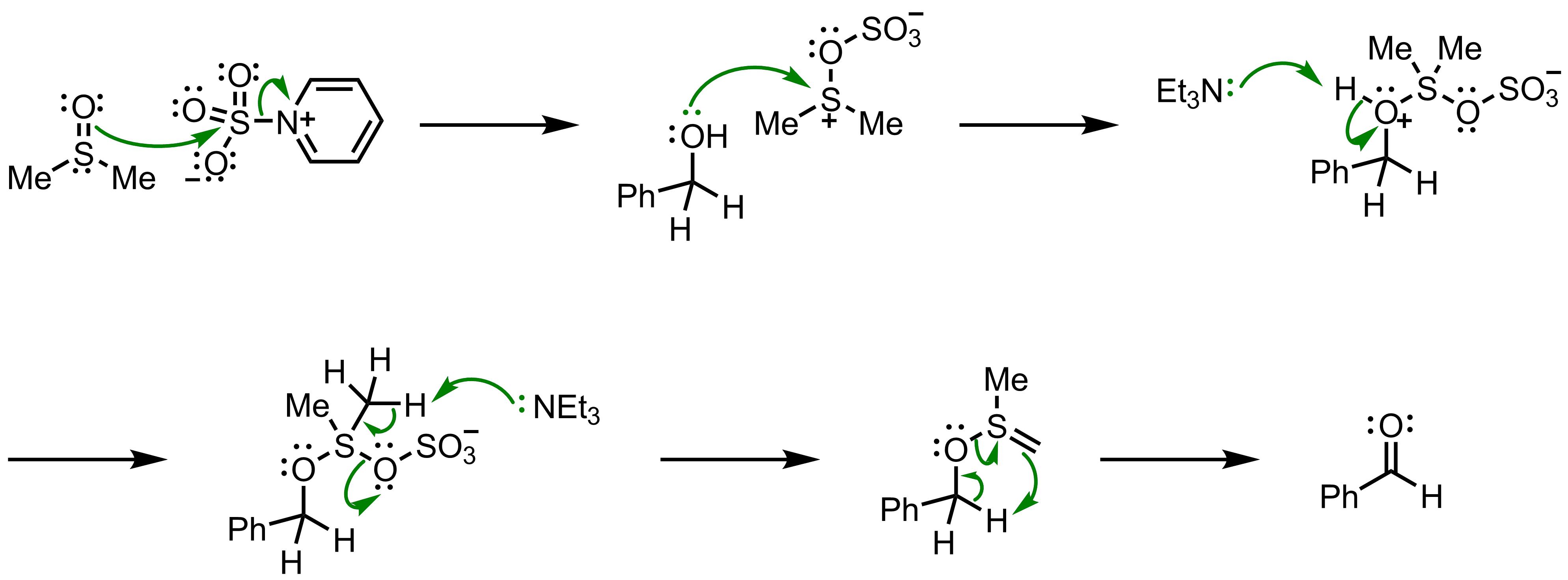 Mechanism of the Parikh-Doering Oxidation
