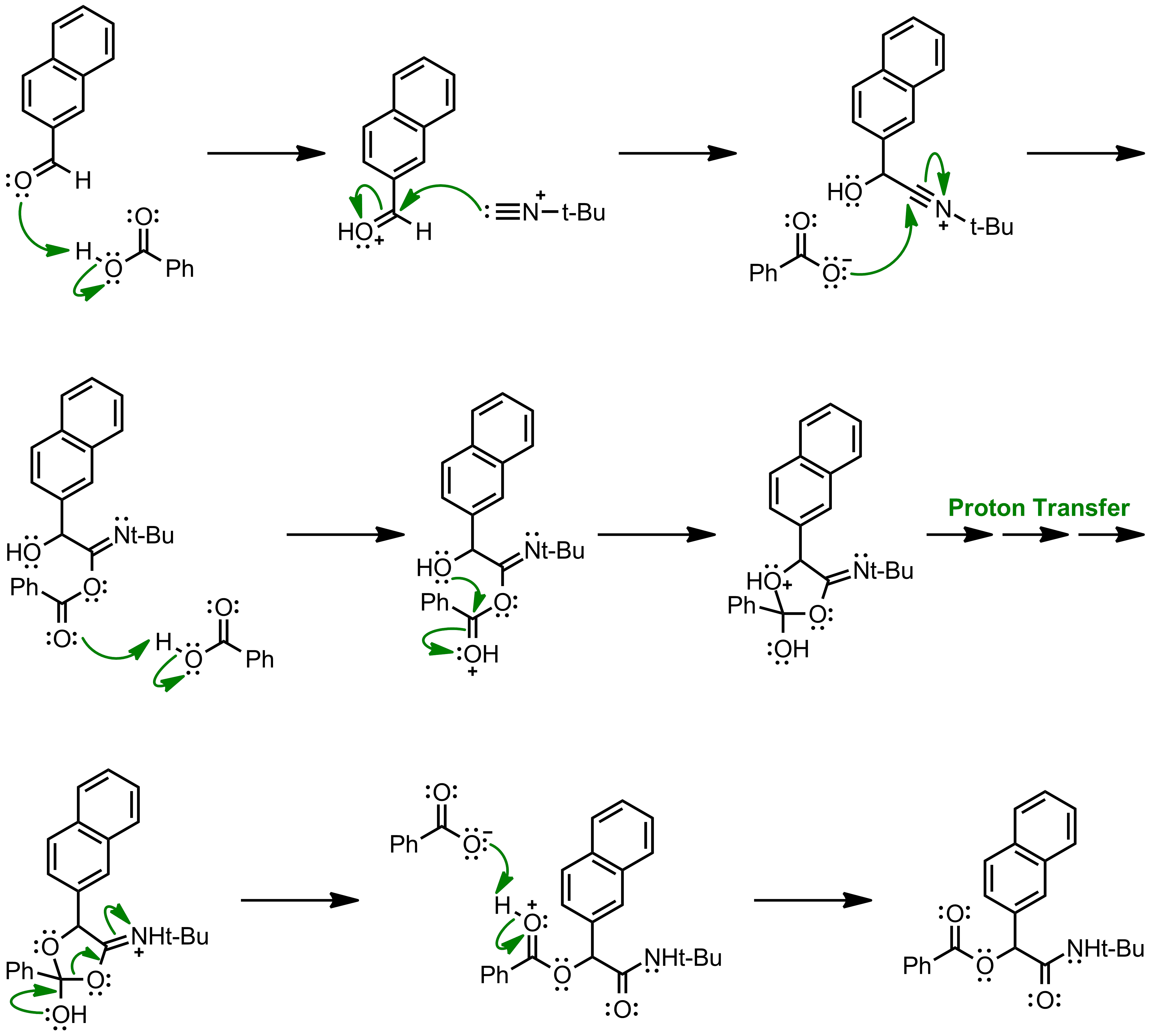Mechanism of the Passerini Reaction