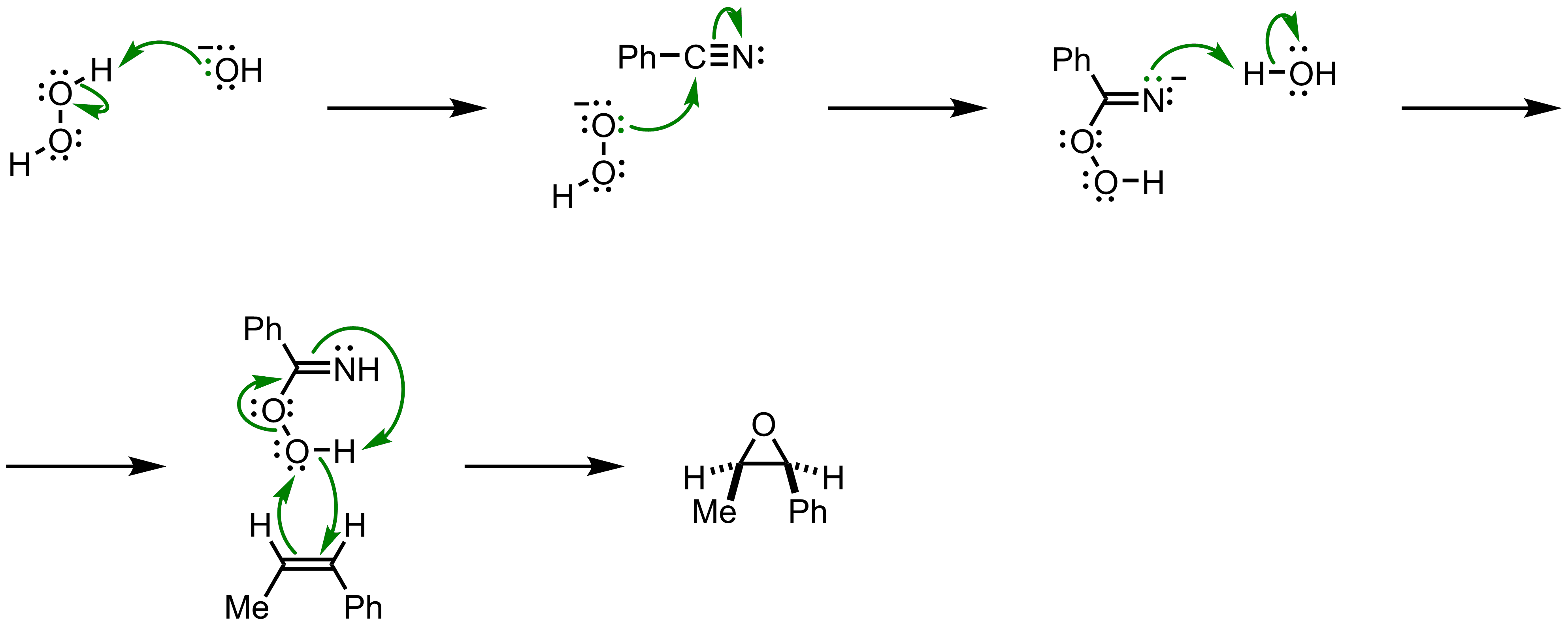 Mechanism of the Payne Epoxidation