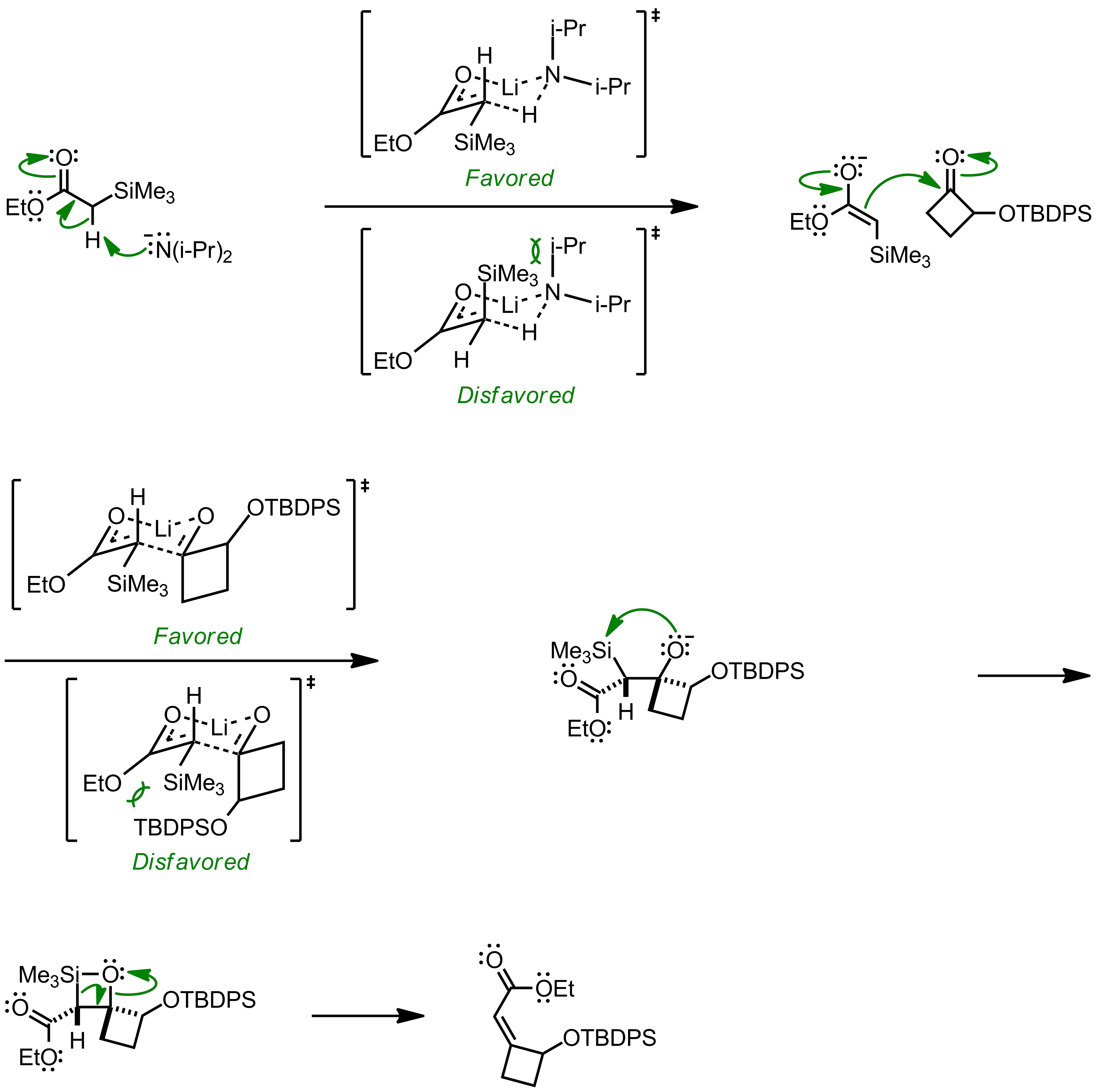 Mechanism of the Peterson Olefination