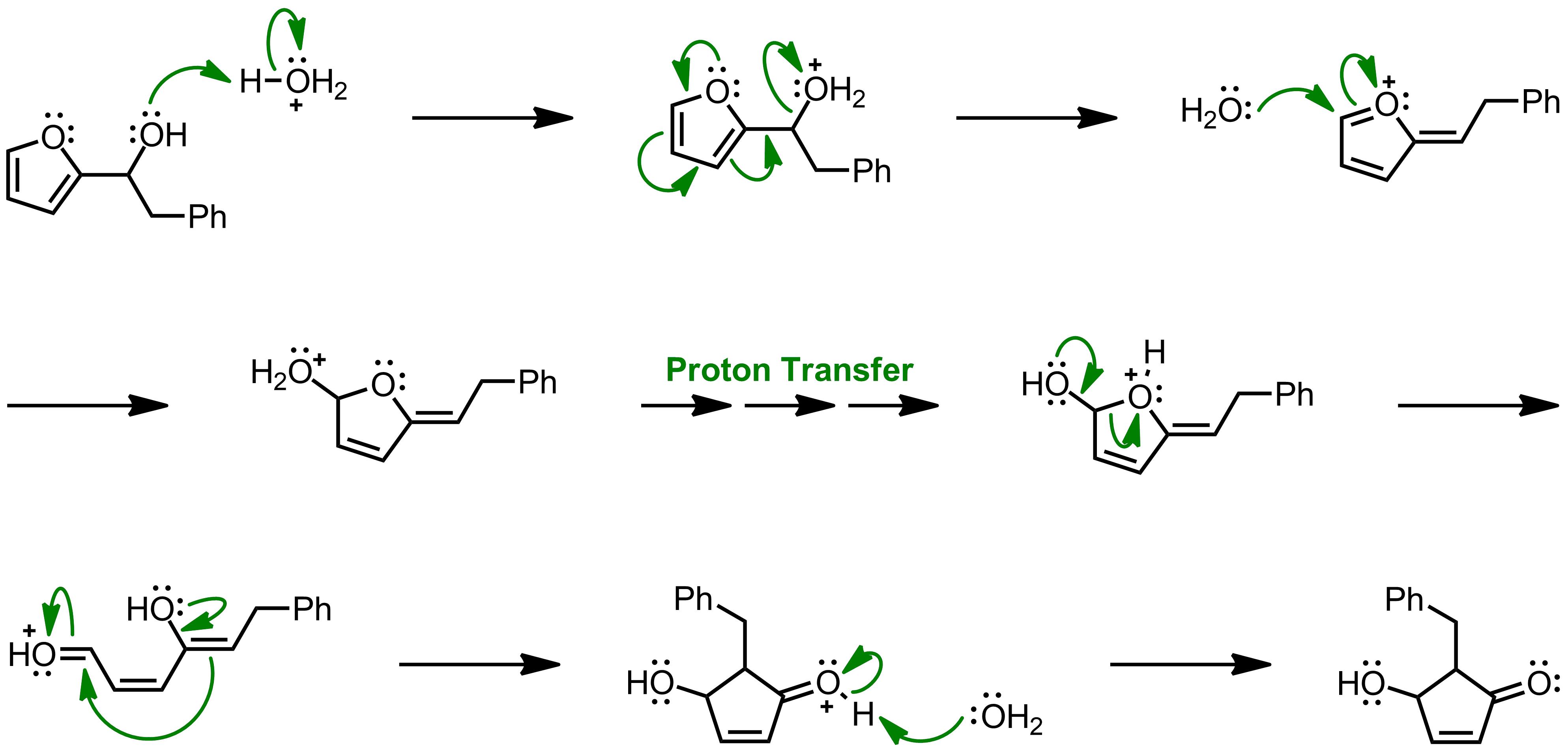 Mechanism of the Piancatelli Rearrangement