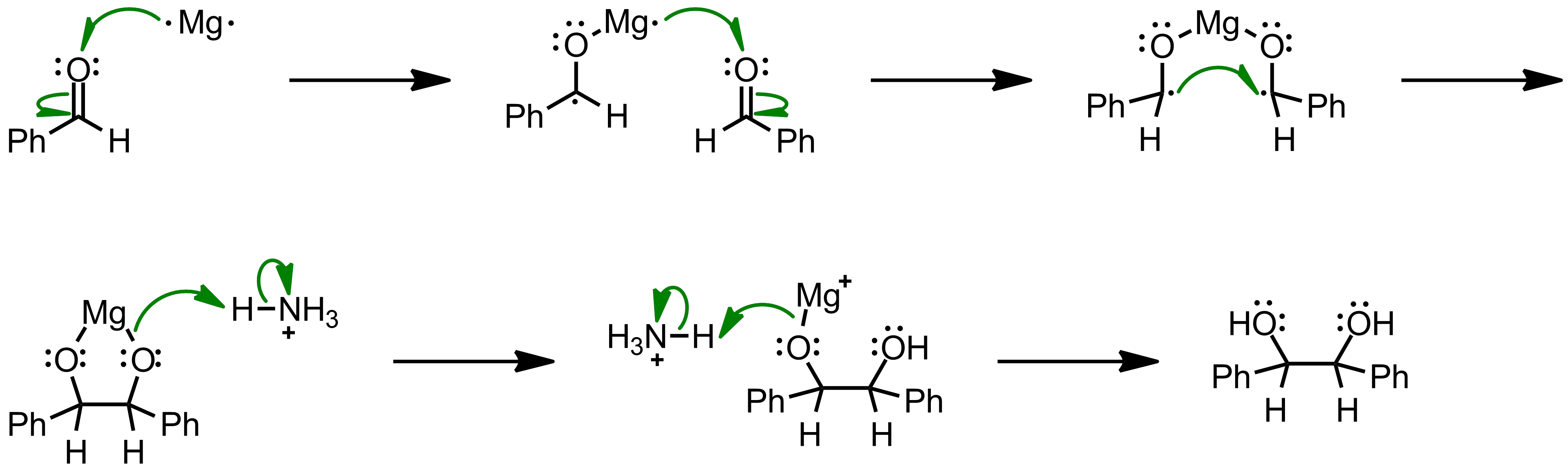 Mechanism of the Pinacol Coupling