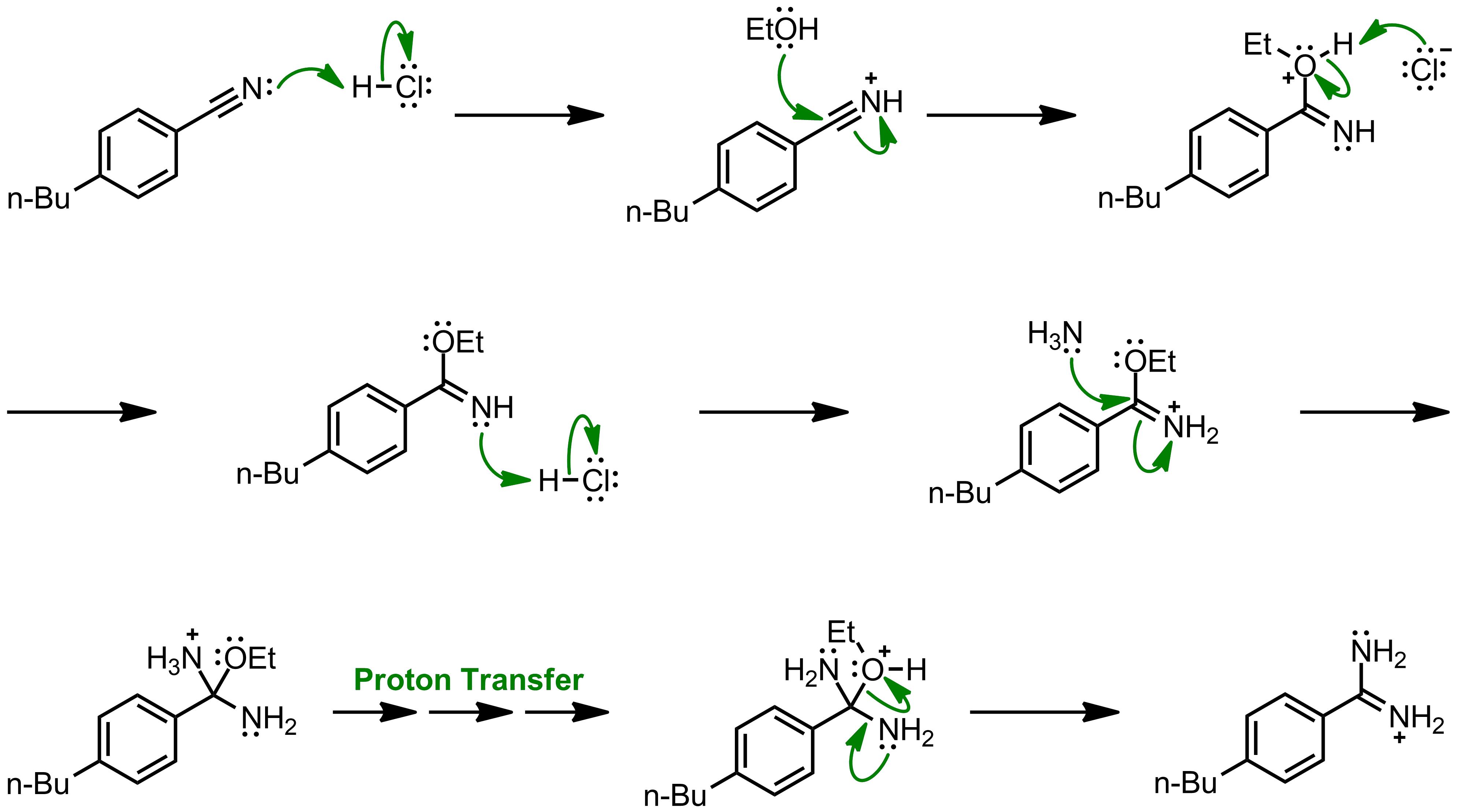 Mechanism of the Pinner Reaction