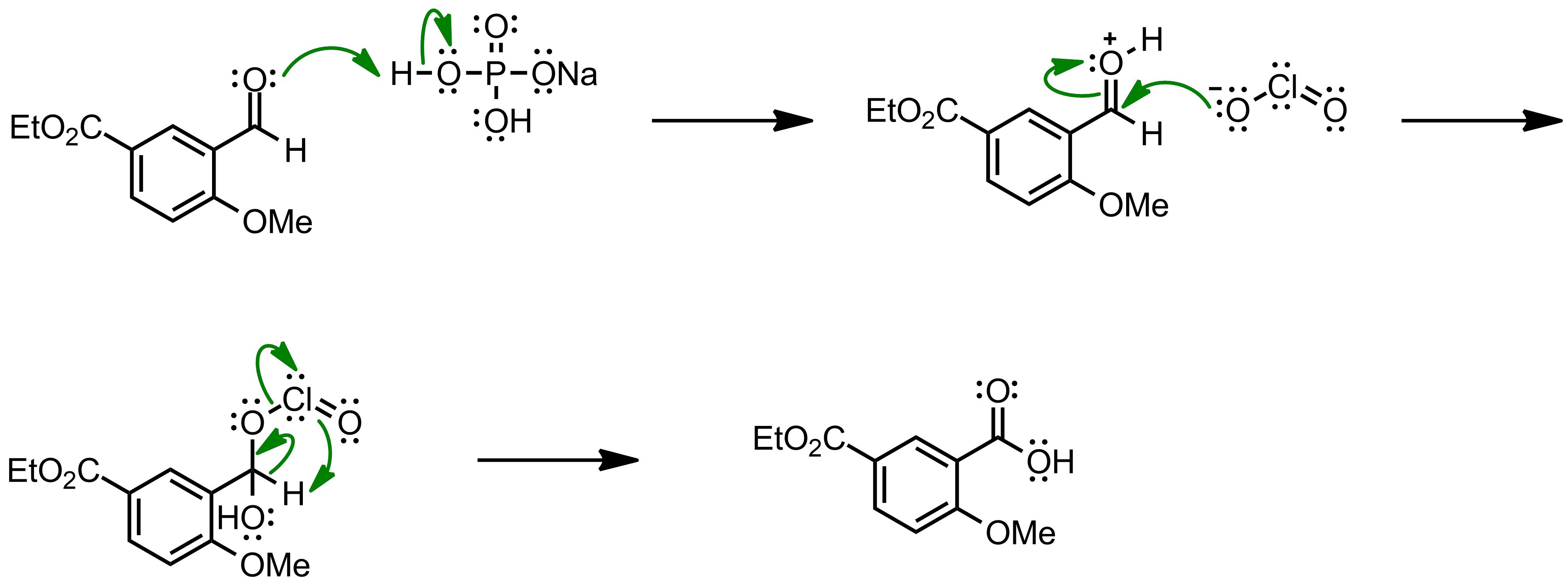 Mechanism of the Pinnick-Lindgren Oxidation