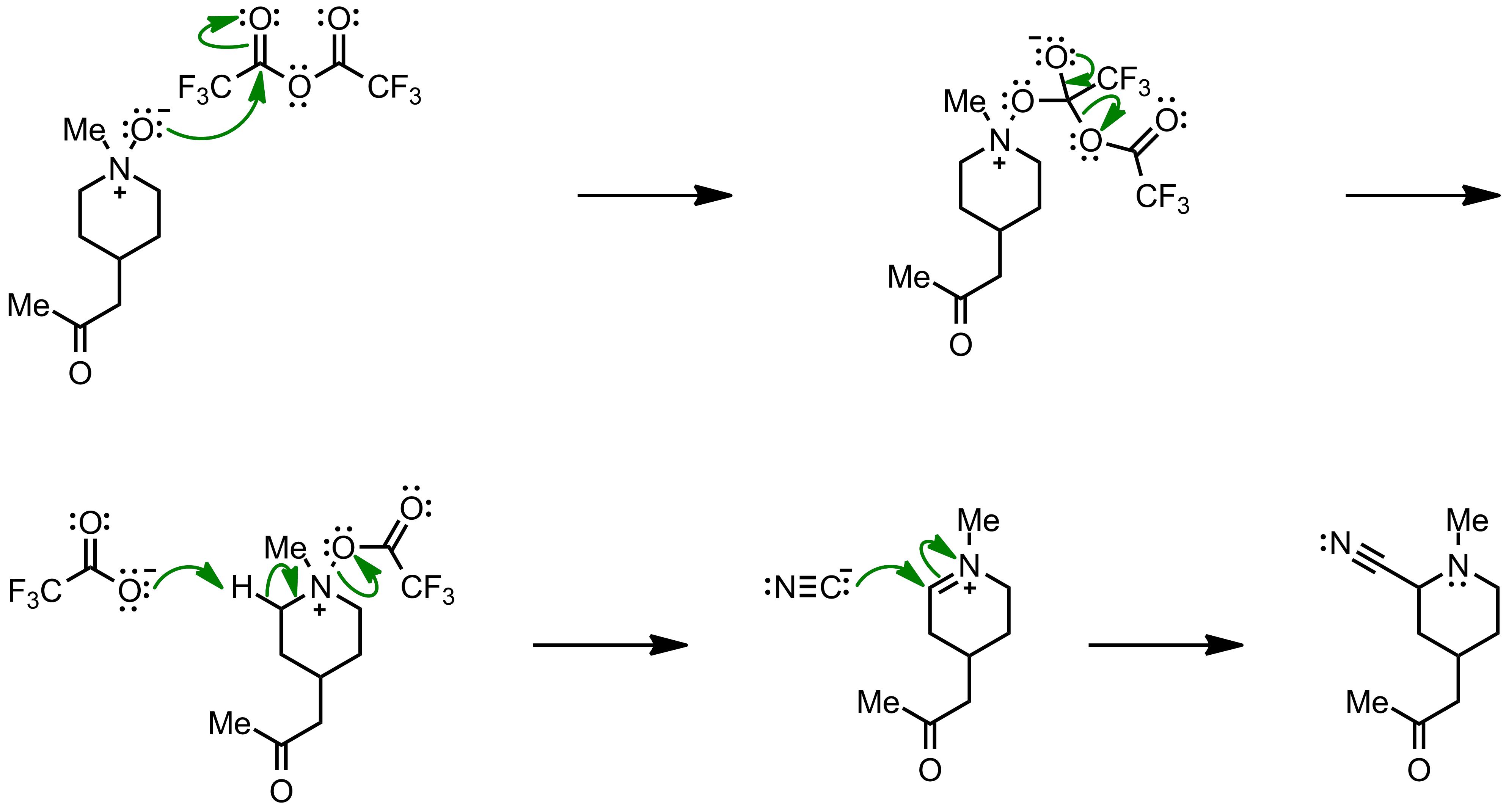 Mechanism of the Polonovski-Potier Reaction