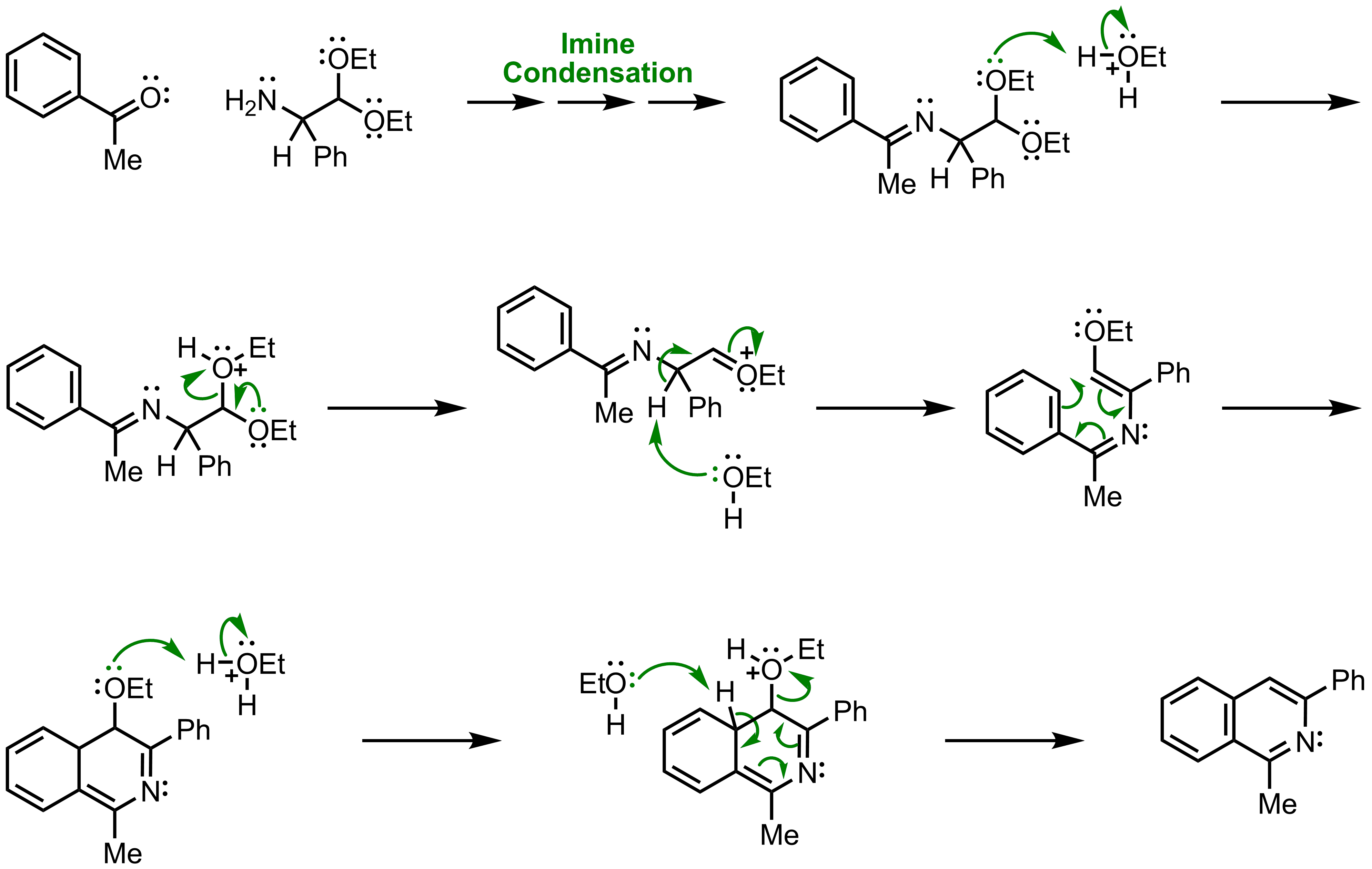 Mechanism of the Pomeranz-Fritsch Isoquinoline Synthesis