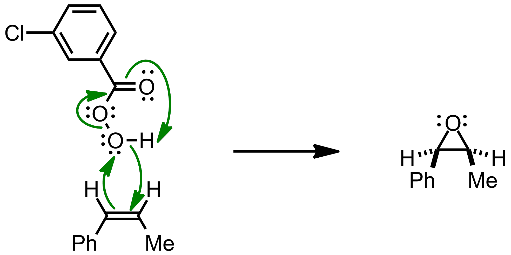 Mechanism of the Prilezhaev Reaction