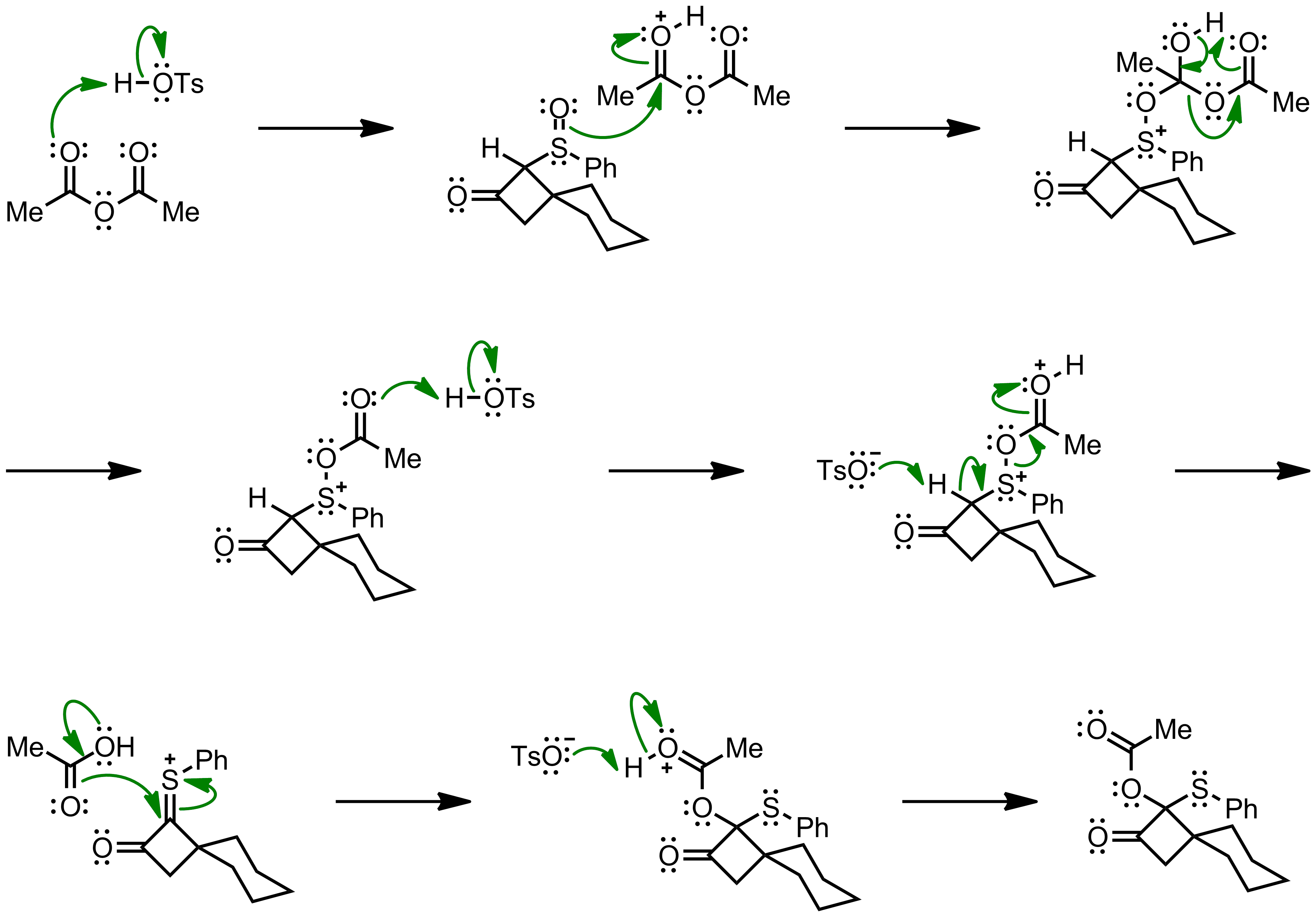 Mechanism of the Pummerer Rearrangement
