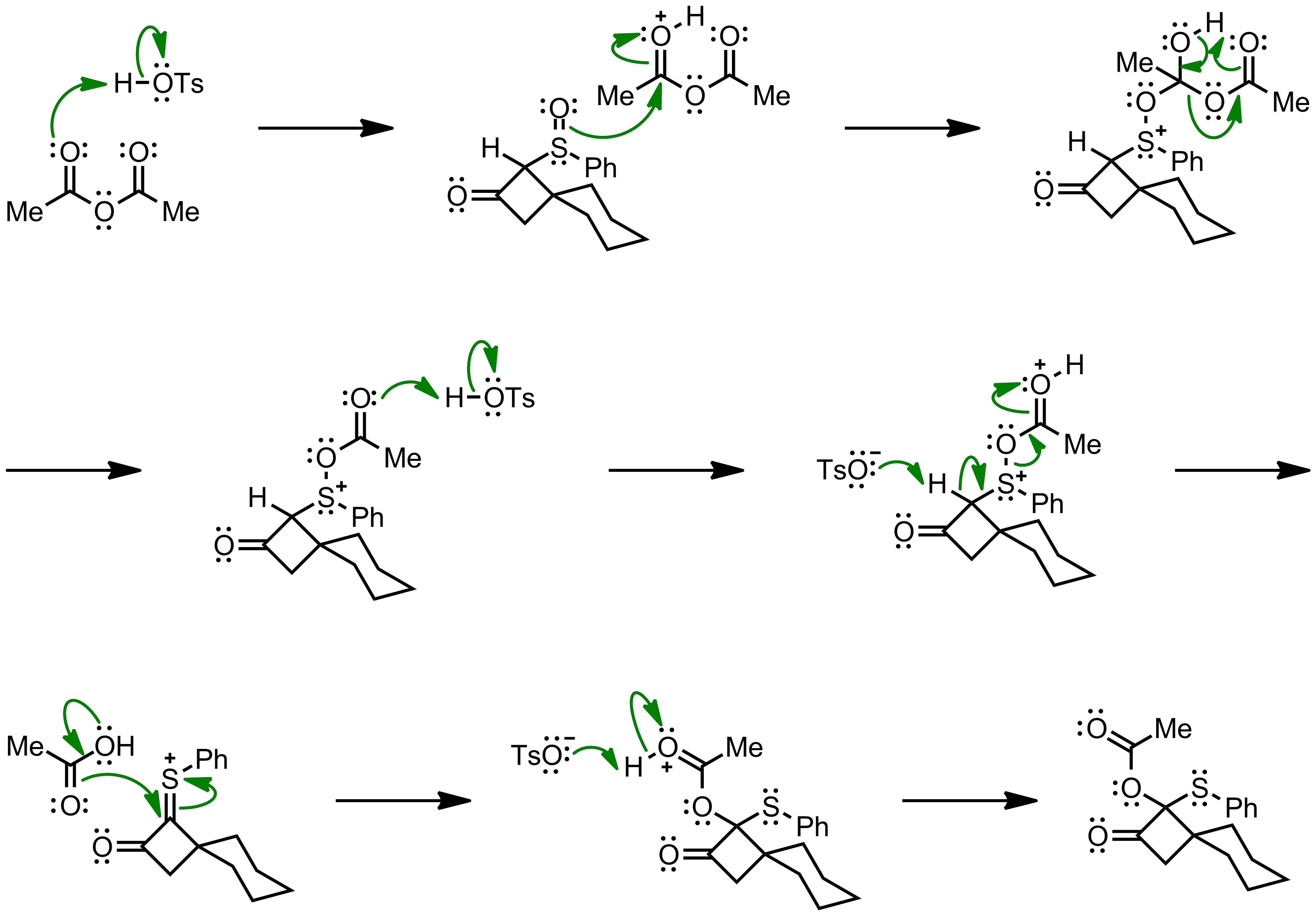 Mechanism of the Pummerer Rearrangement