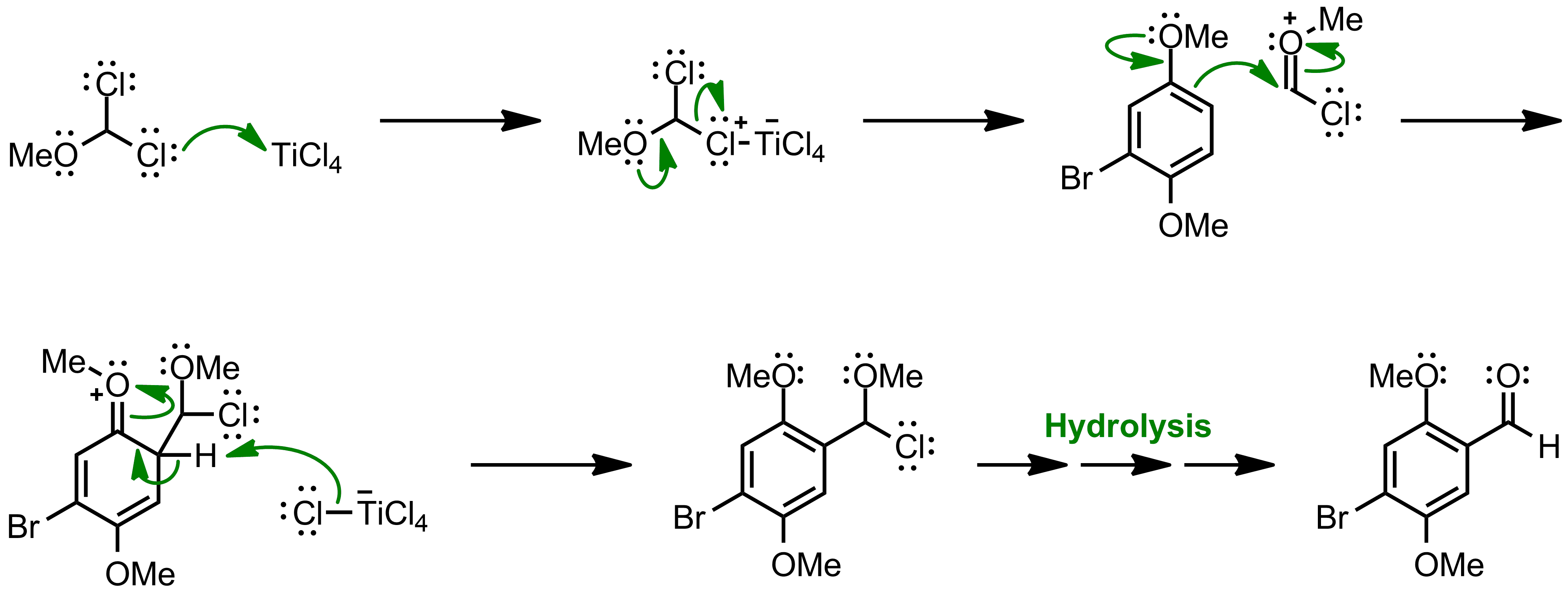 Mechanism of the Rieche Formylation