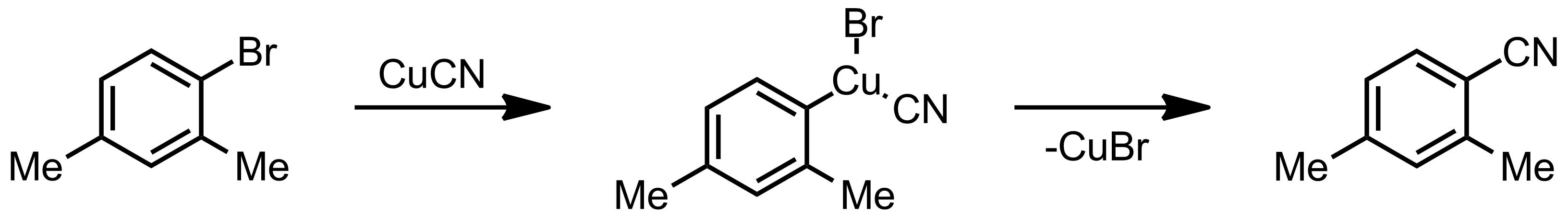 Mechanism of the Rosenmund-von Braun Reaction