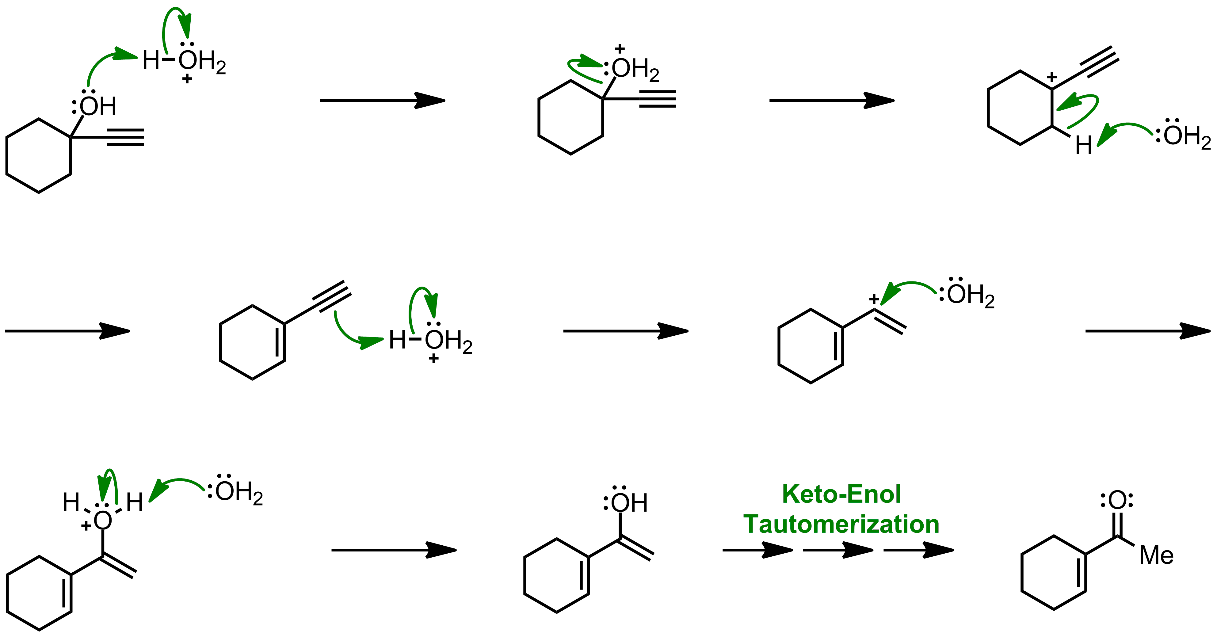 Mechanism of the Rupe Rearrangement