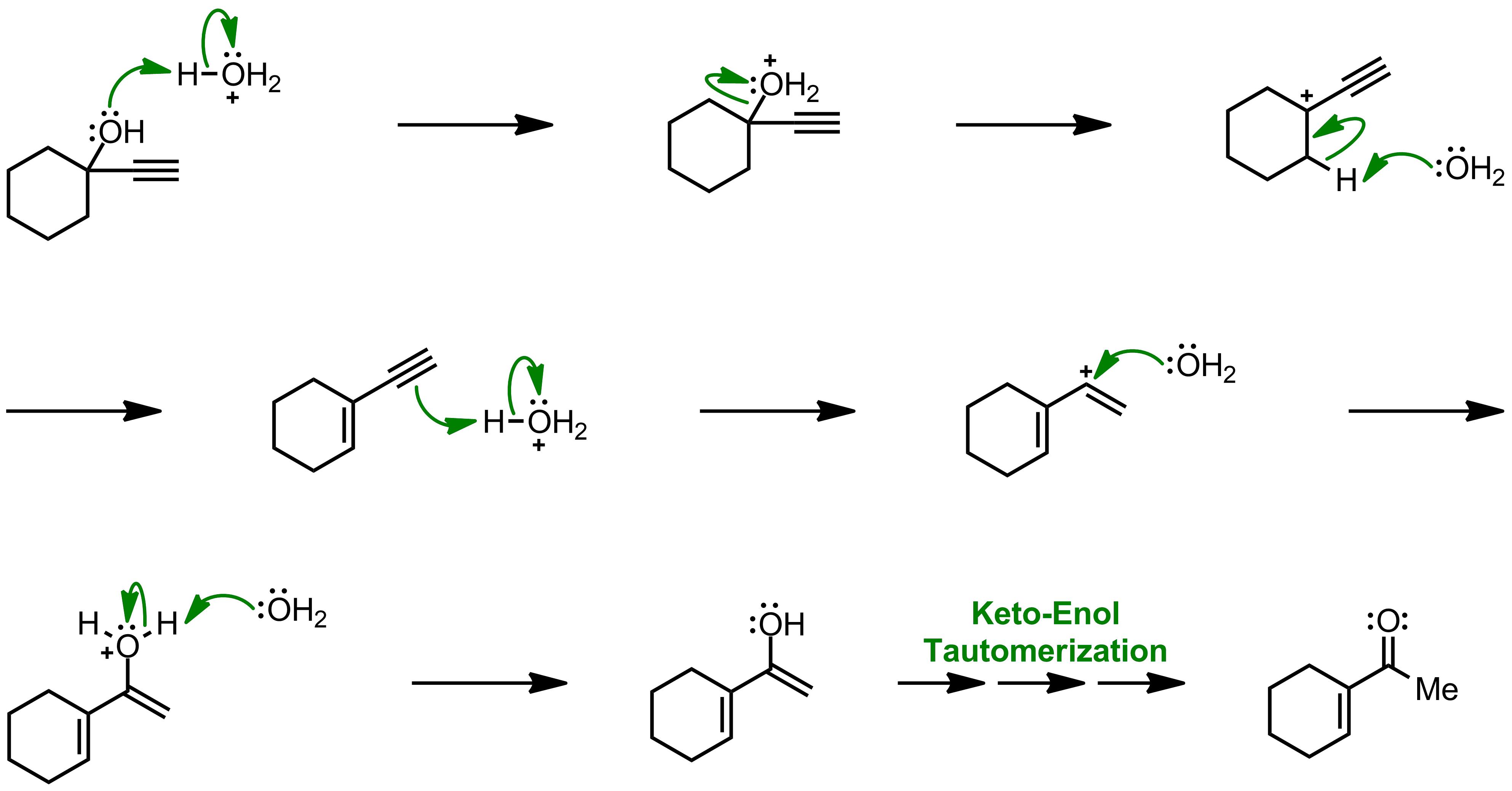 Mechanism of the Rupe Rearrangement