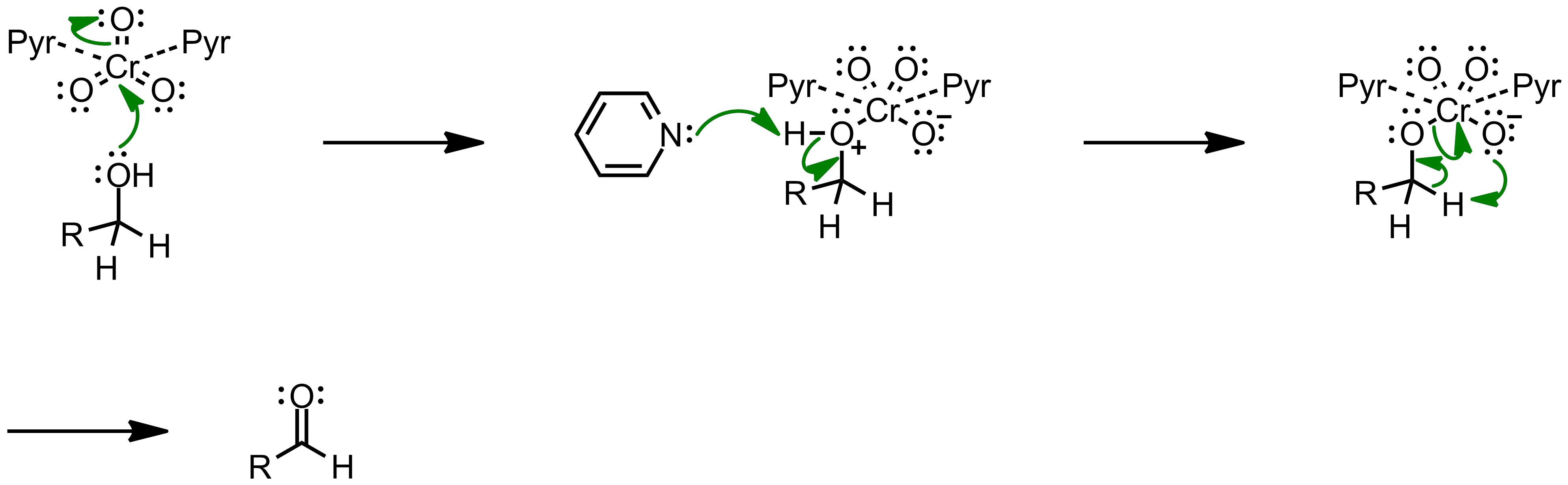 Mechanism of the Sarett Oxidation