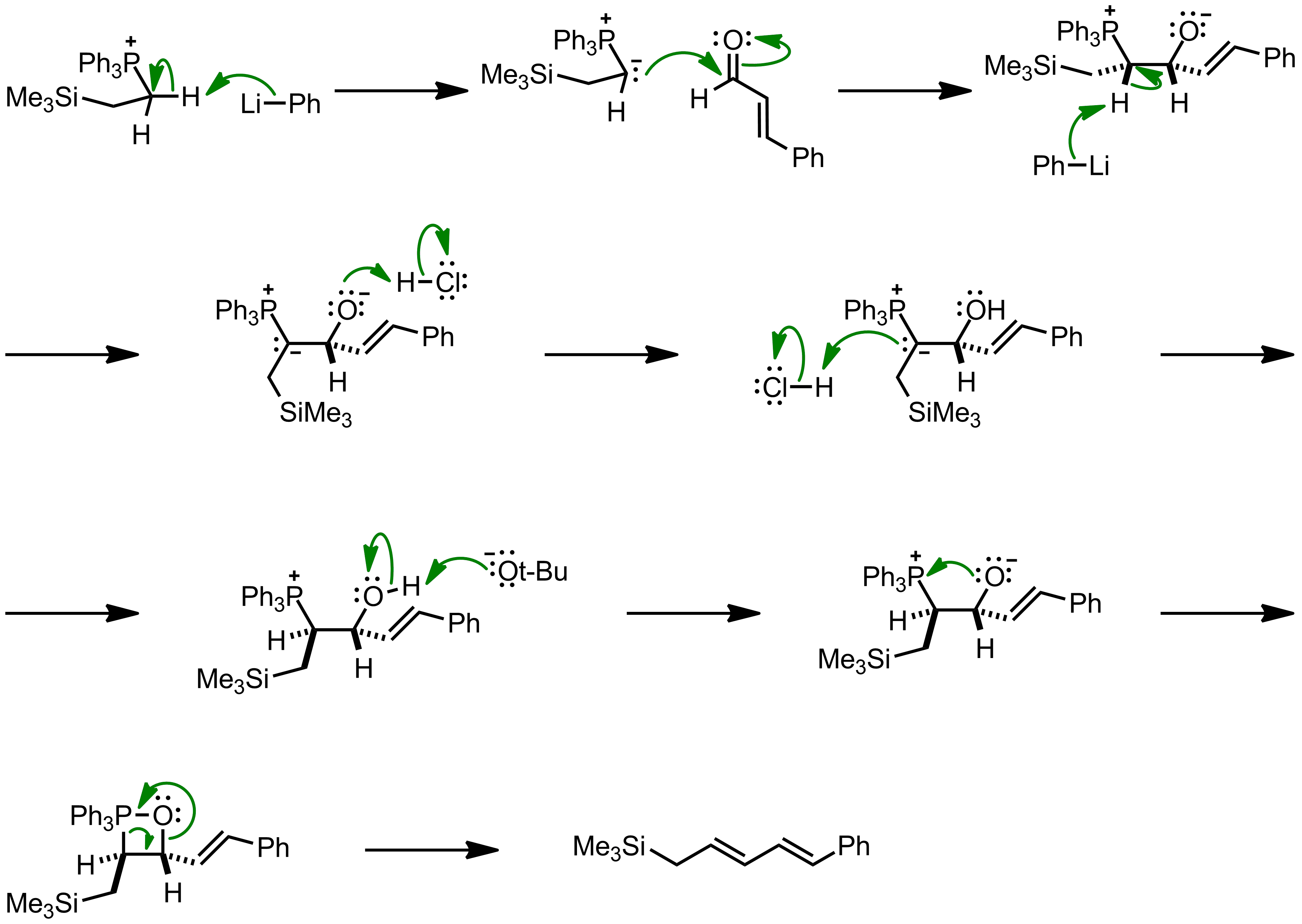 Mechanism of the Schlosser Modification