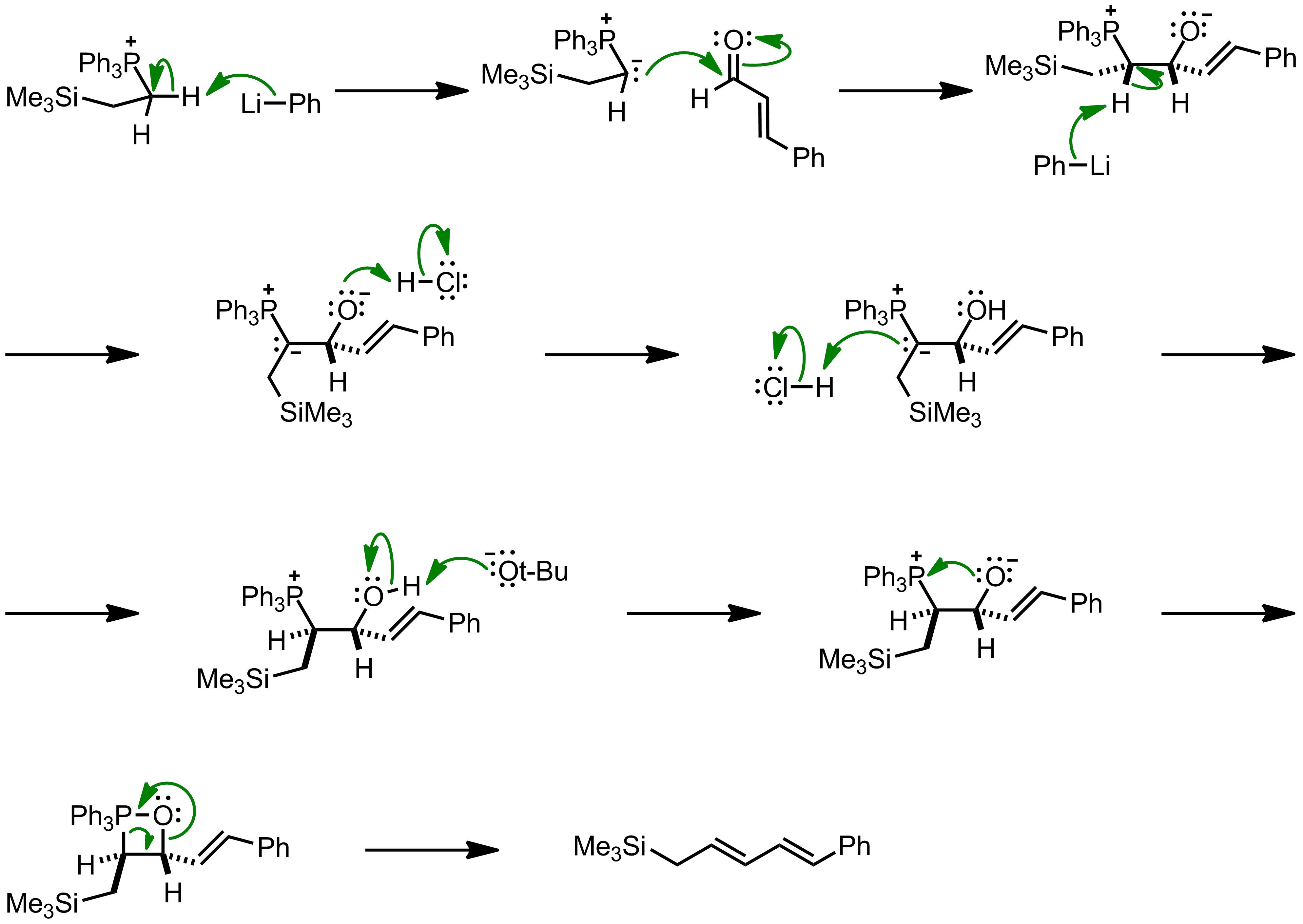 Mechanism of the Schlosser Modification