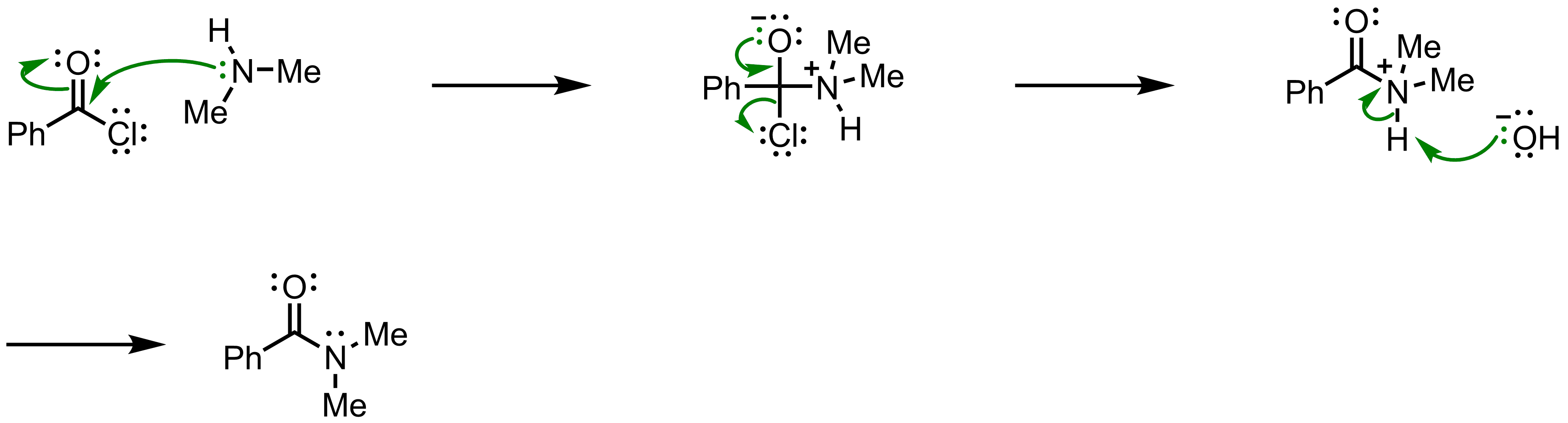 Mechanism of the Schotten-Baumann Reaction