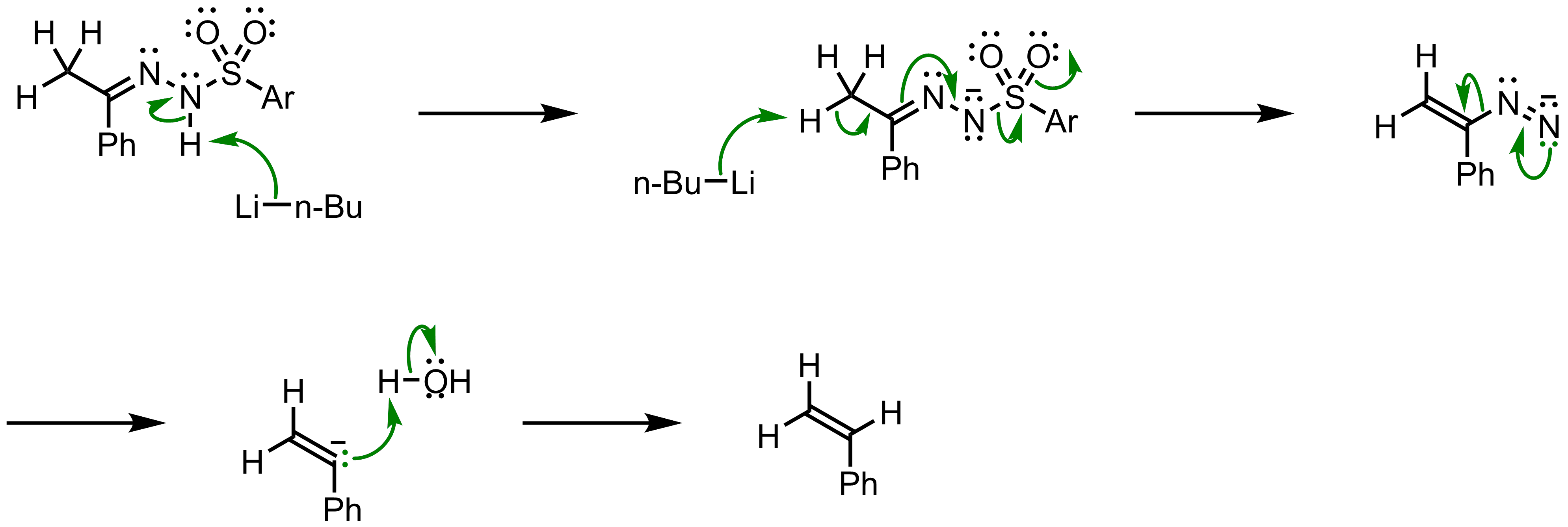 Mechanism of the Shapiro Reaction