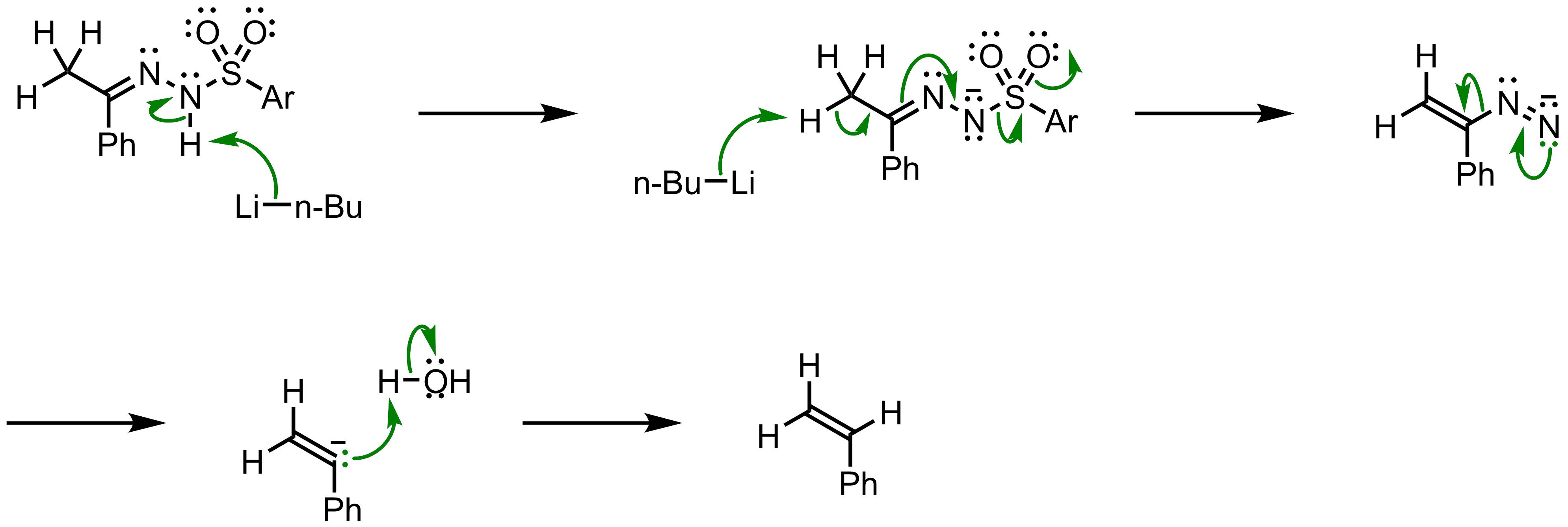 Mechanism of the Shapiro Reaction