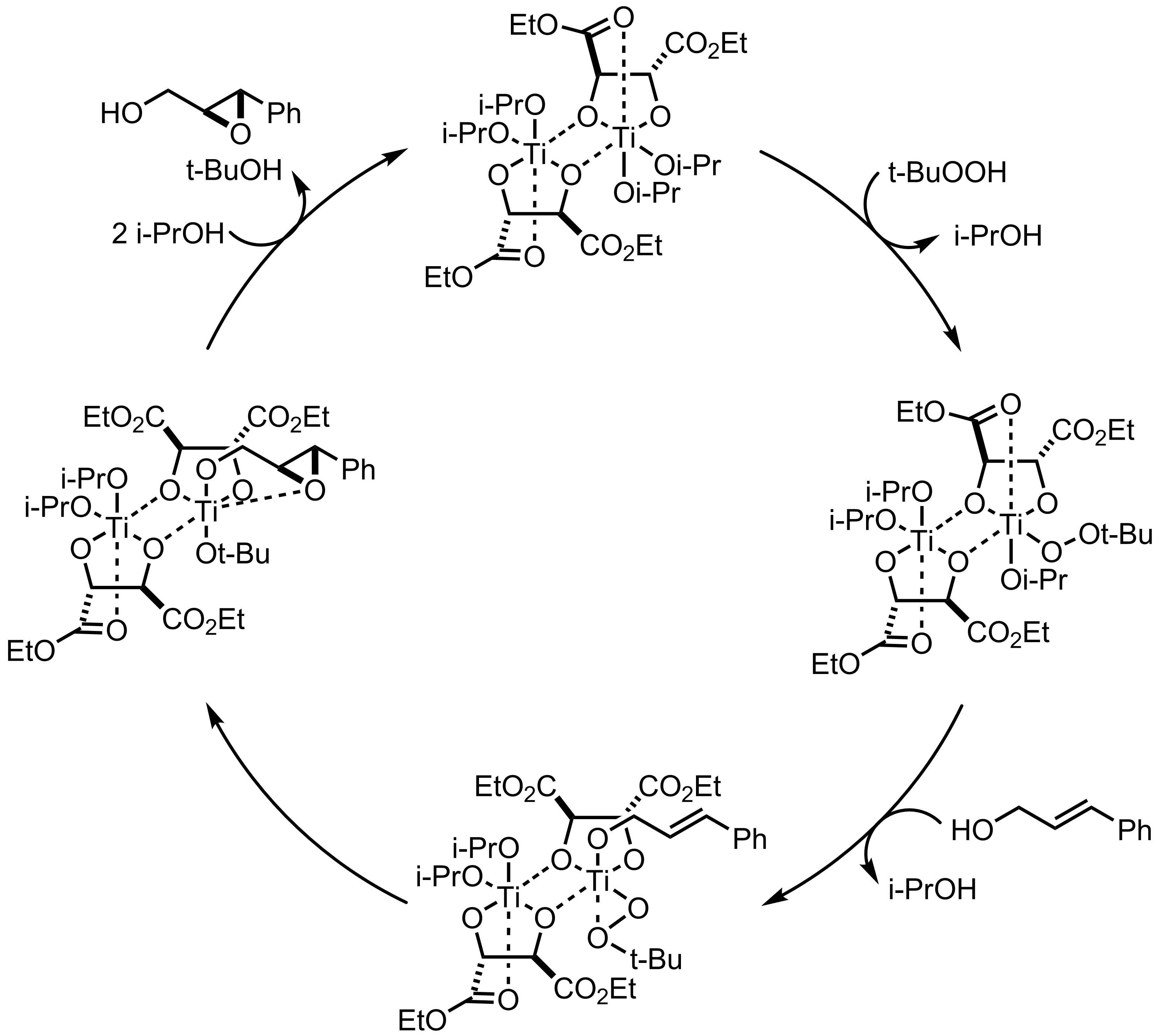 Mechanism of the Sharpless Epoxidation
