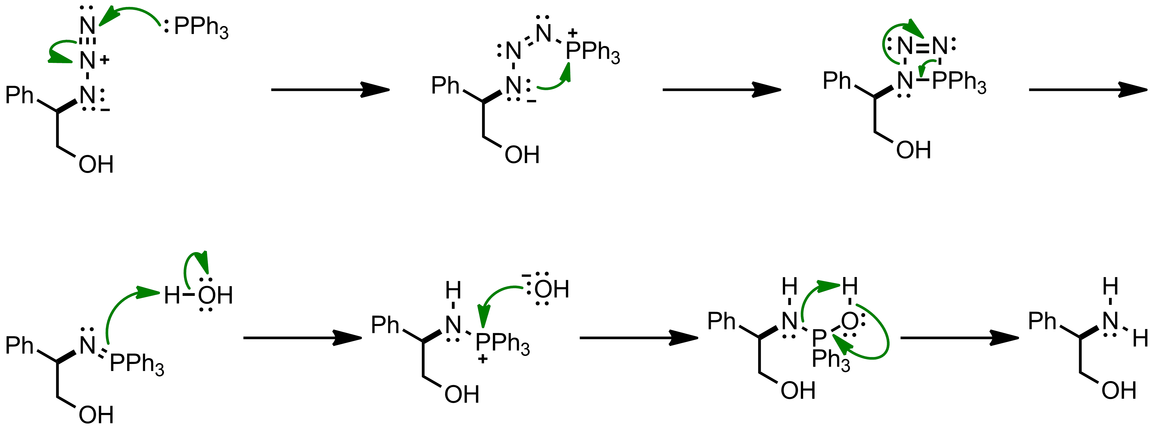 Mechanism of the Staudinger Reaction