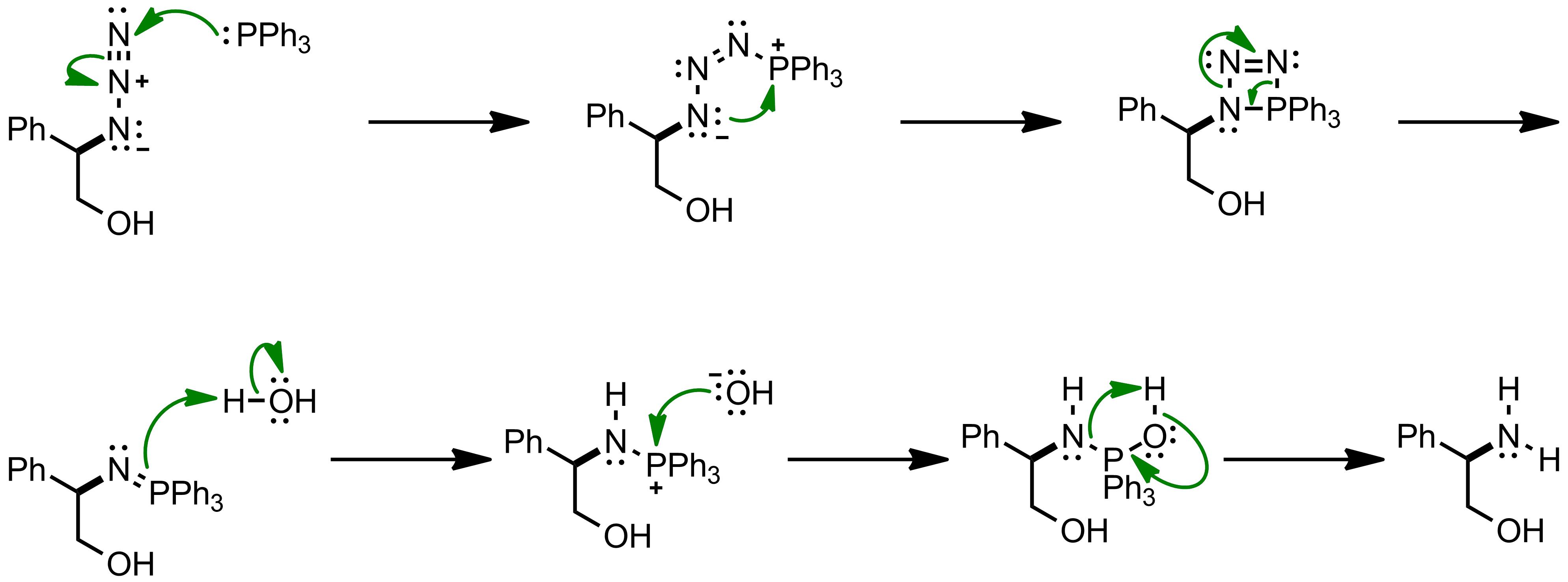 Mechanism of the Staudinger Reaction