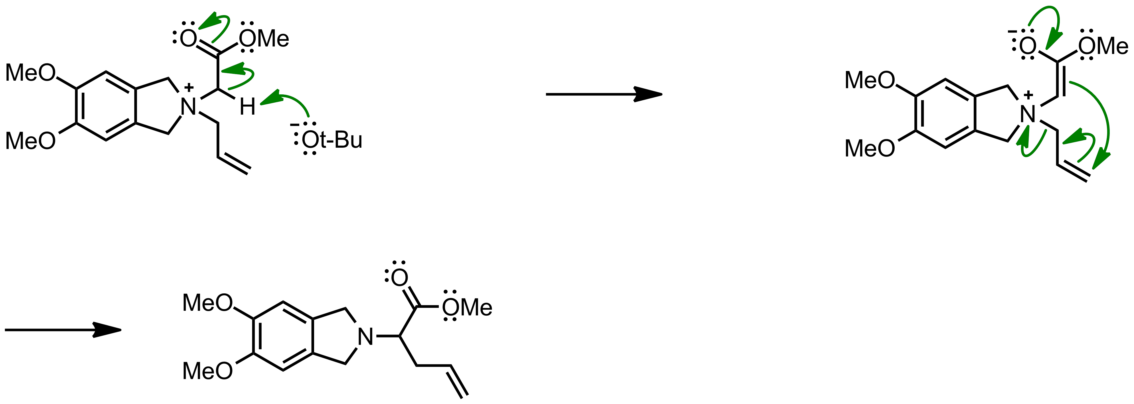 Mechanism of the Stevens Rearrangement