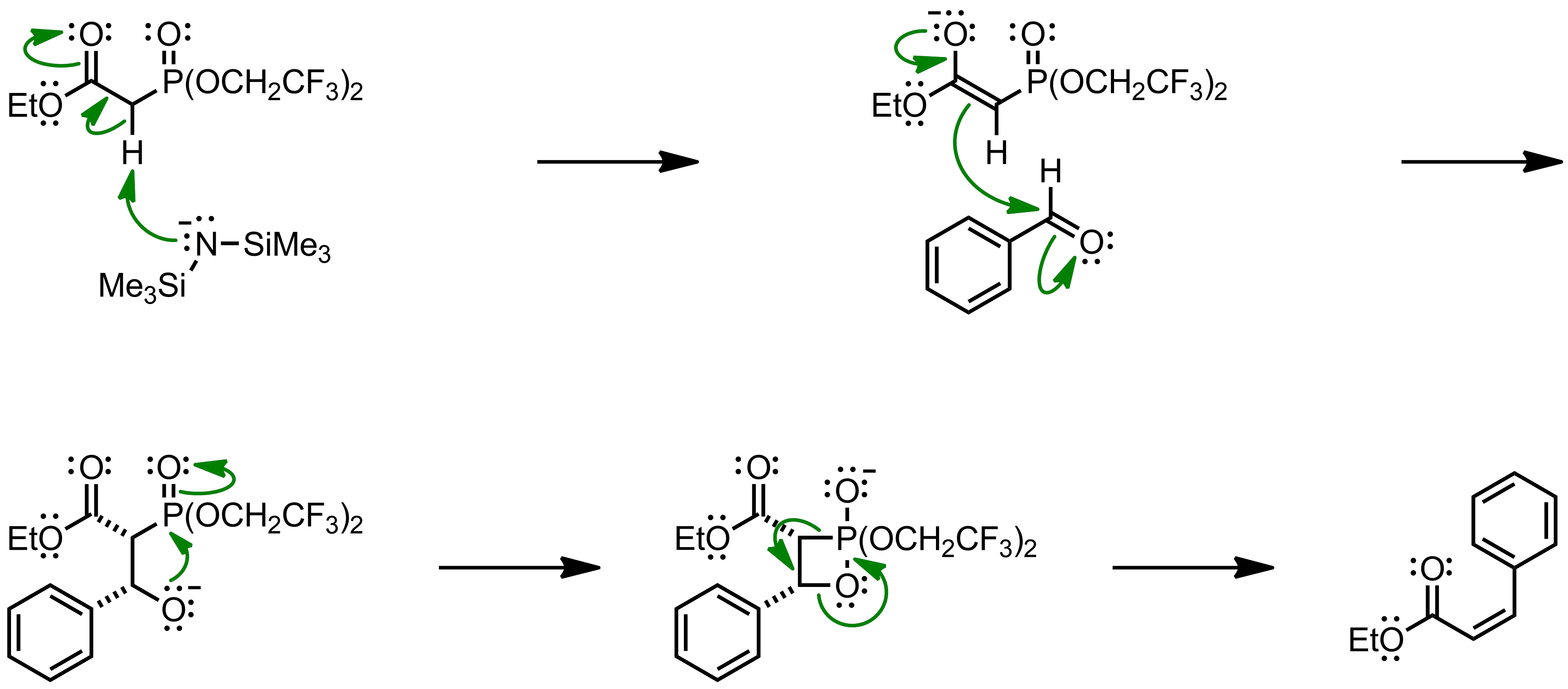 Mechanism of the Still-Gennari Reaction