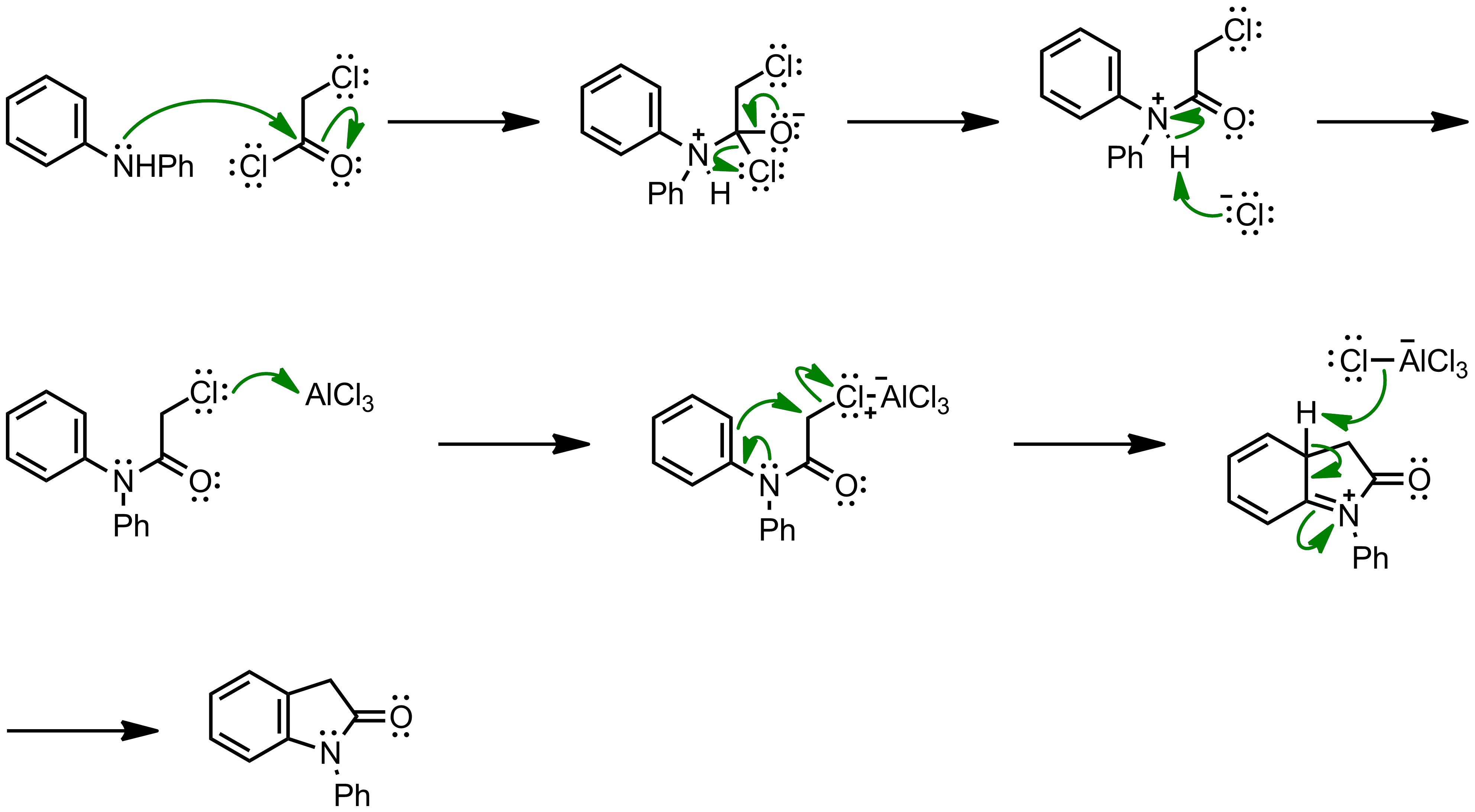 Mechanism of the Stollé Synthesis