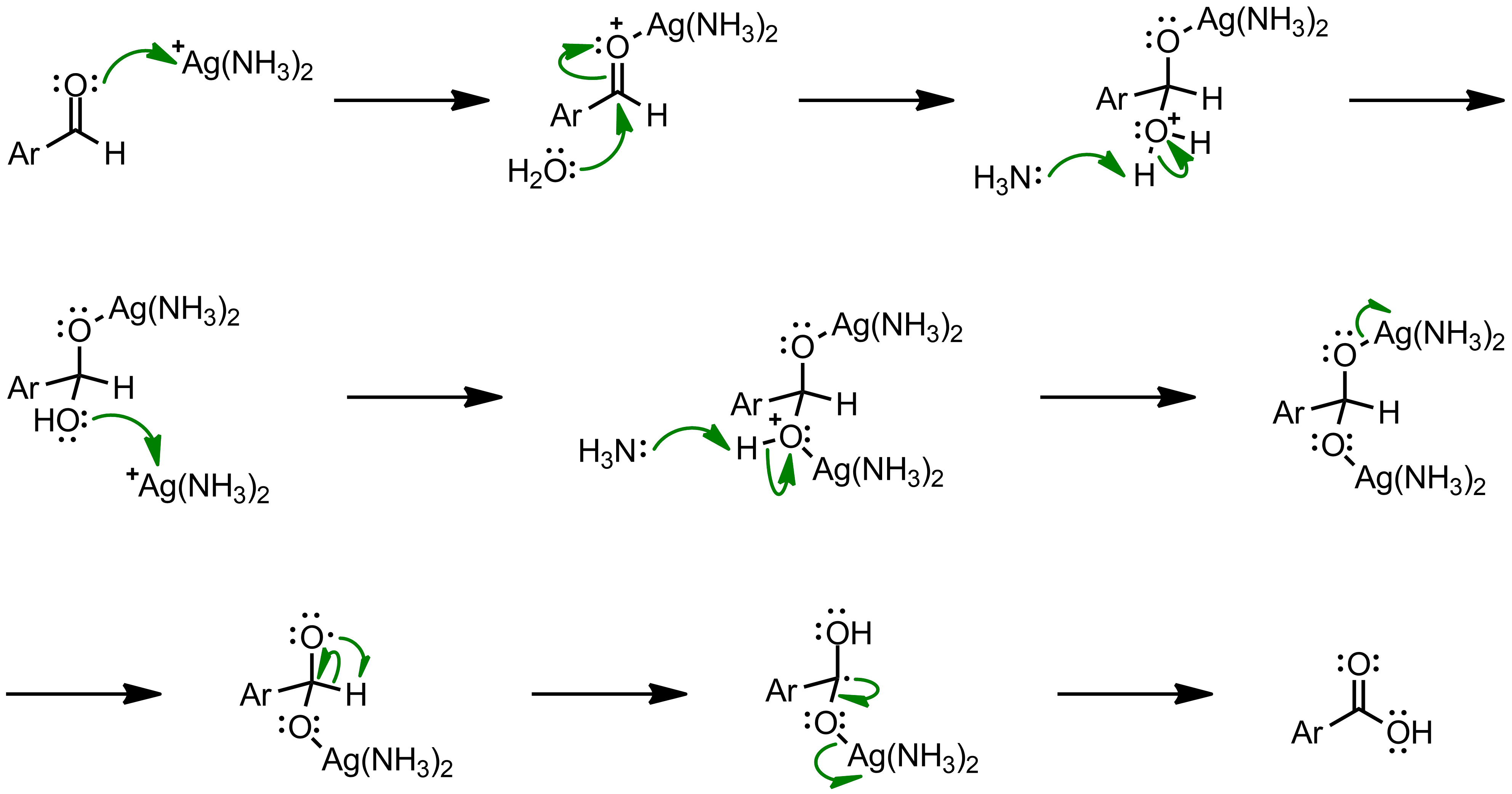 Mechanism of the Tollens Oxidation