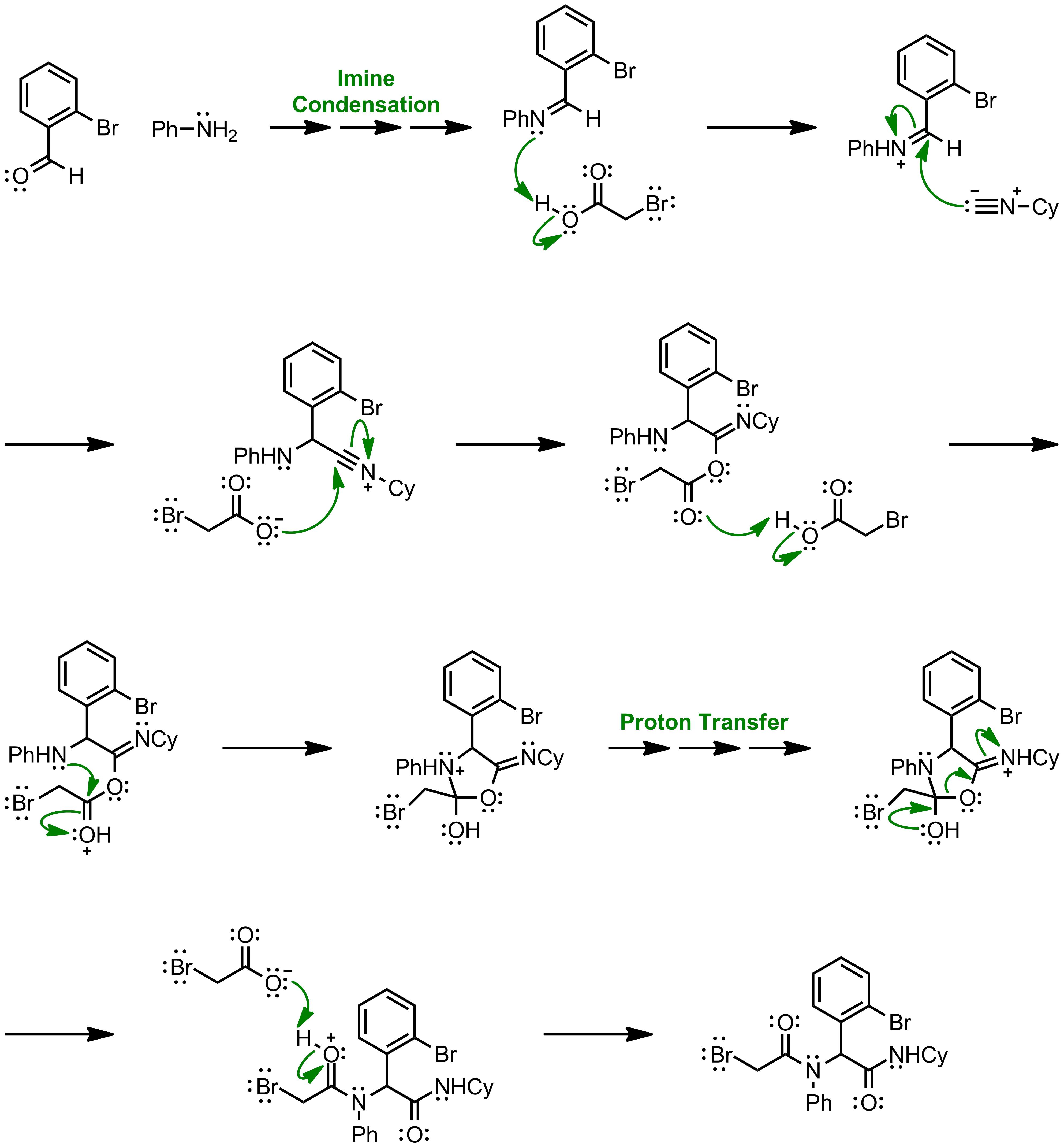 Mechanism of the Ugi Reaction
