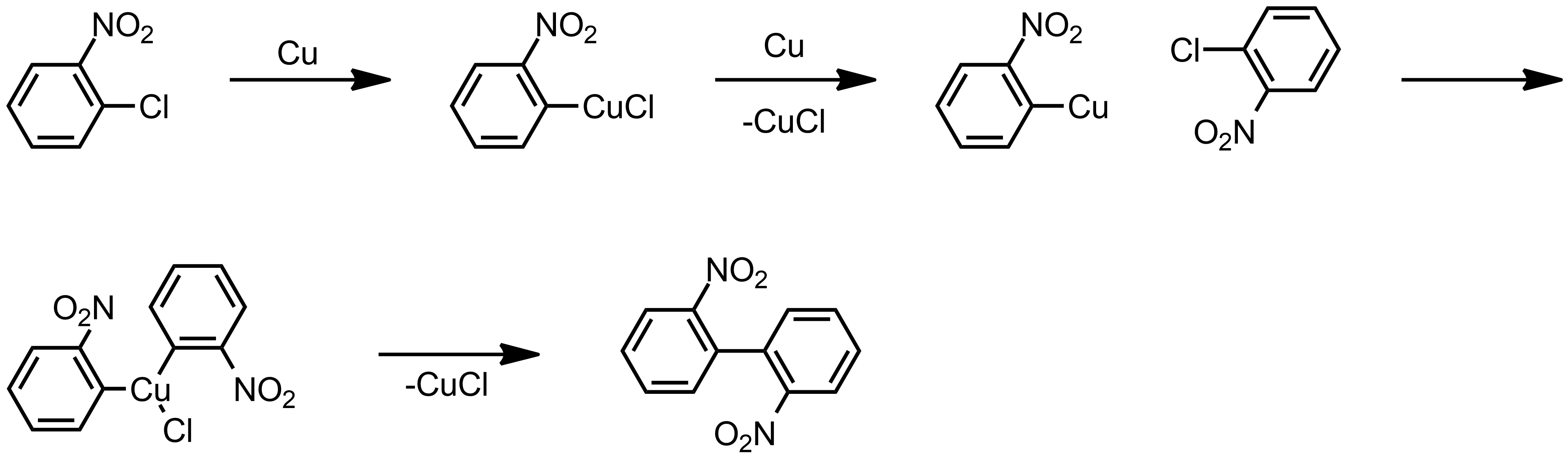 Mechanism of the Ullmann Coupling