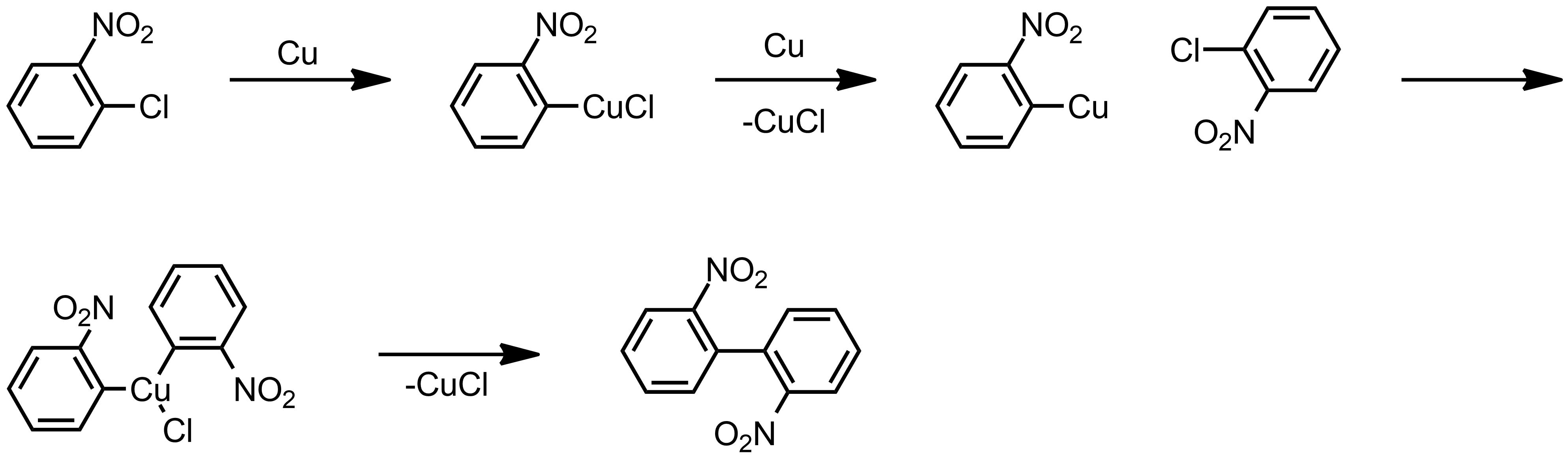 Mechanism of the Ullmann Coupling
