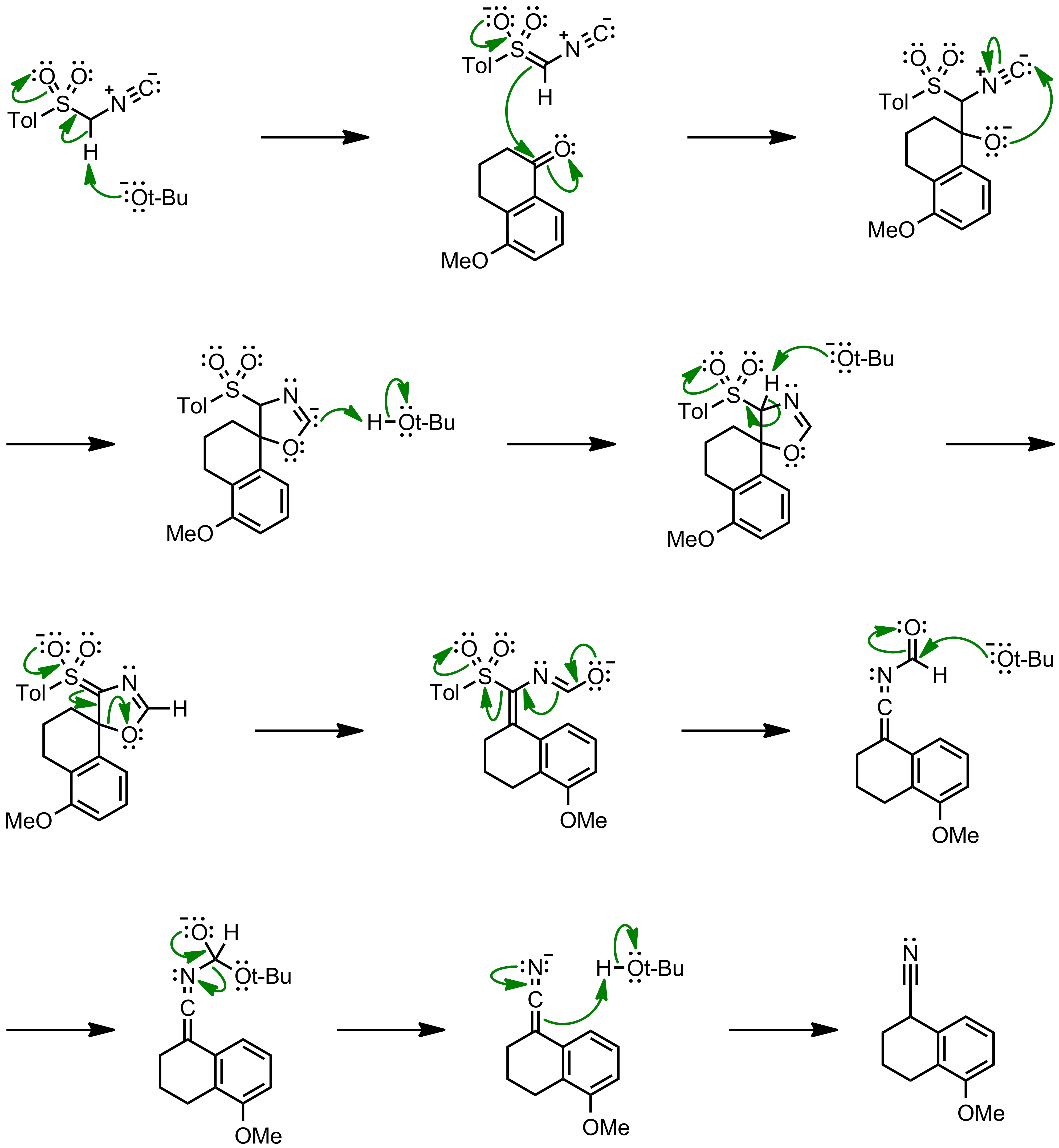 Mechanism of the Van Leusen Reaction