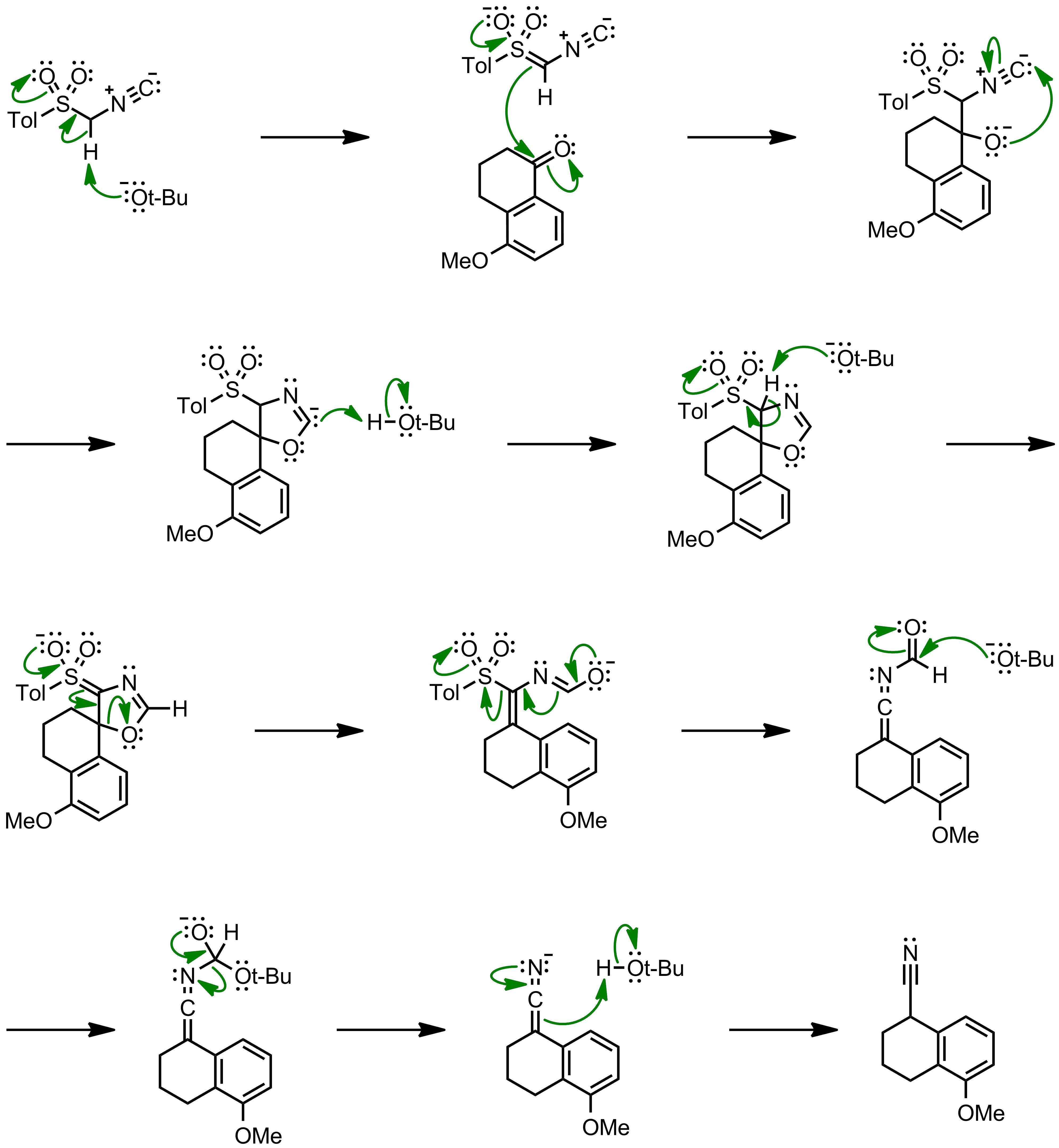 Mechanism of the Van Leusen Reaction