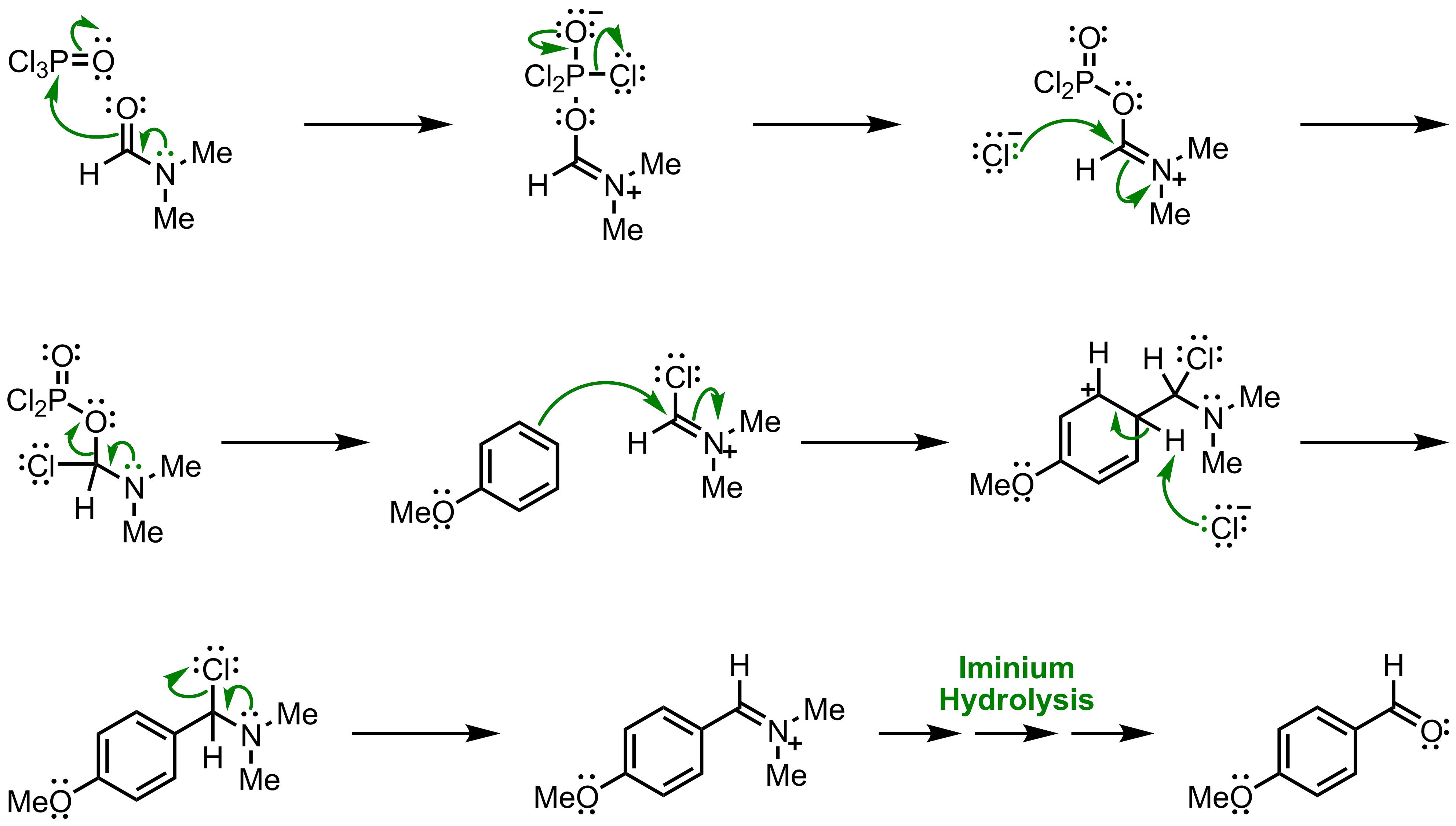 Mechanism of the Vilsmeier-Haack Formylation