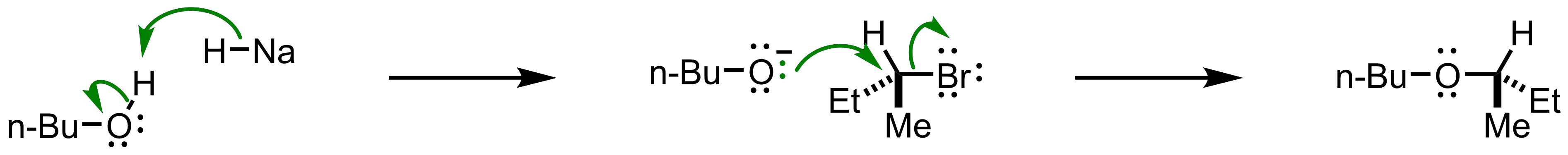 Mechanism of the Williamson Ether Synthesis