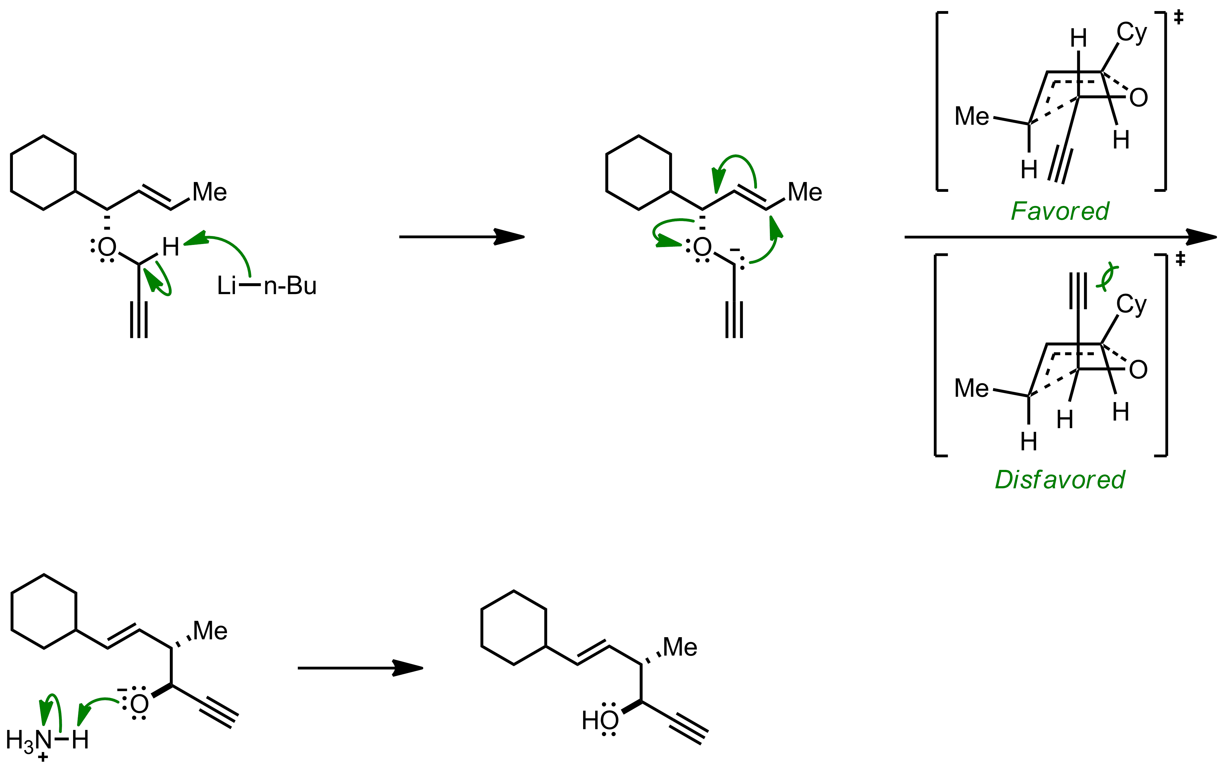 Mechanism of the Wittig Rearrangement-[2,3]