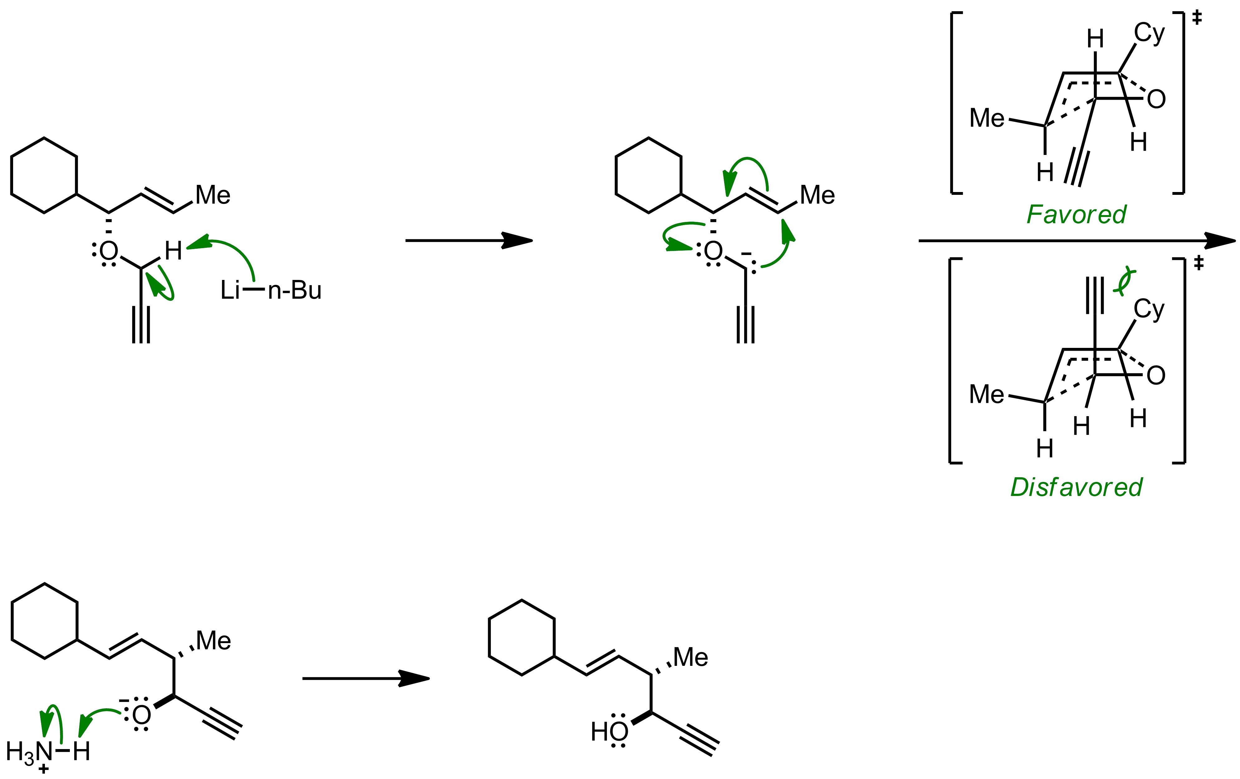 Mechanism of the Wittig Rearrangement-[2,3]