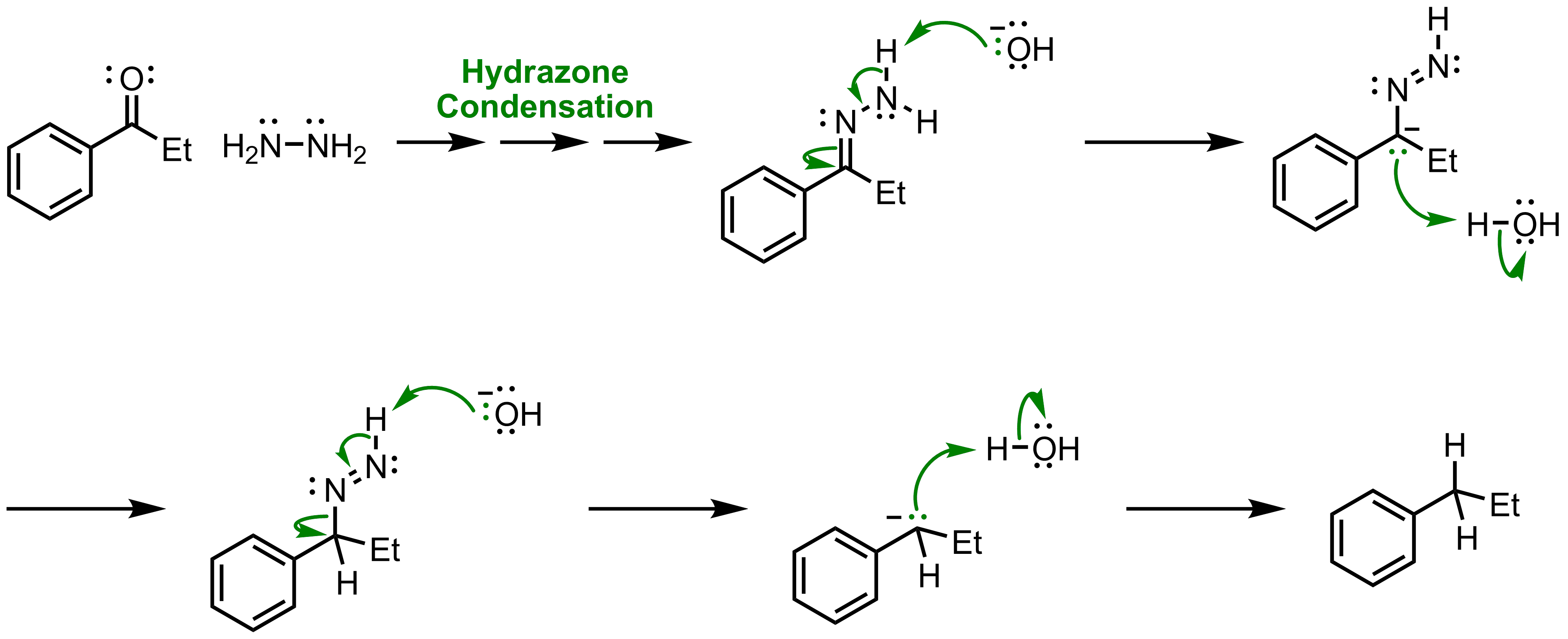 Mechanism of the Wolff-Kishner Reduction