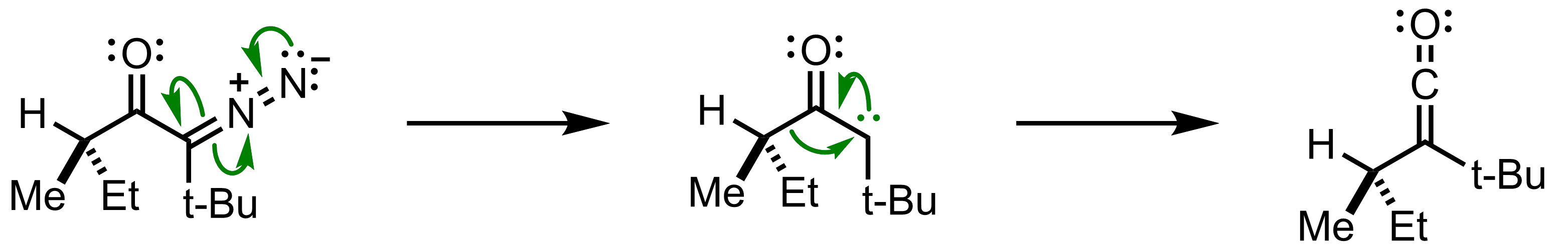 Mechanism of the Wolff Rearrangement