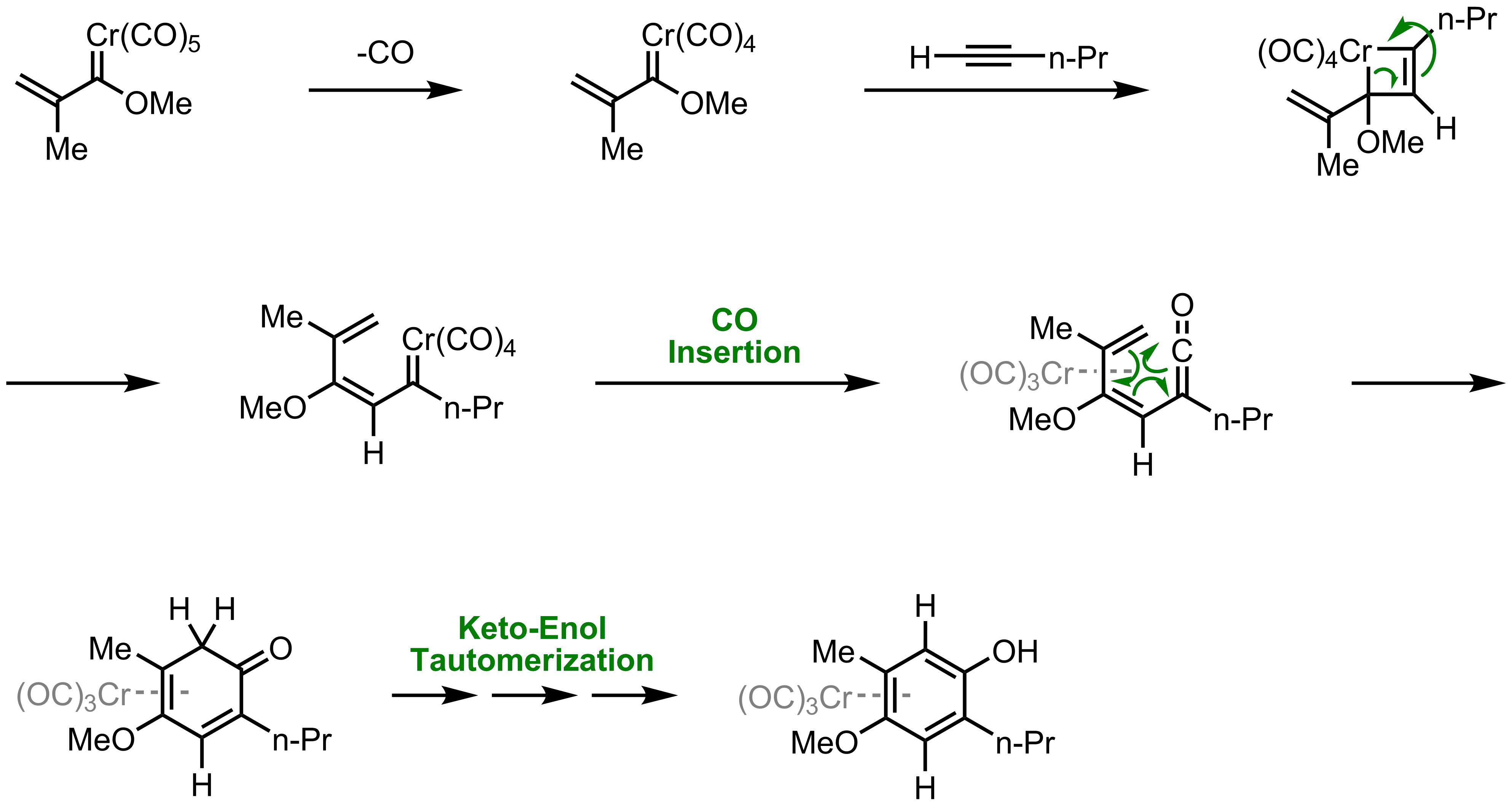 Mechanism of the Wulff-Dötz Reaction