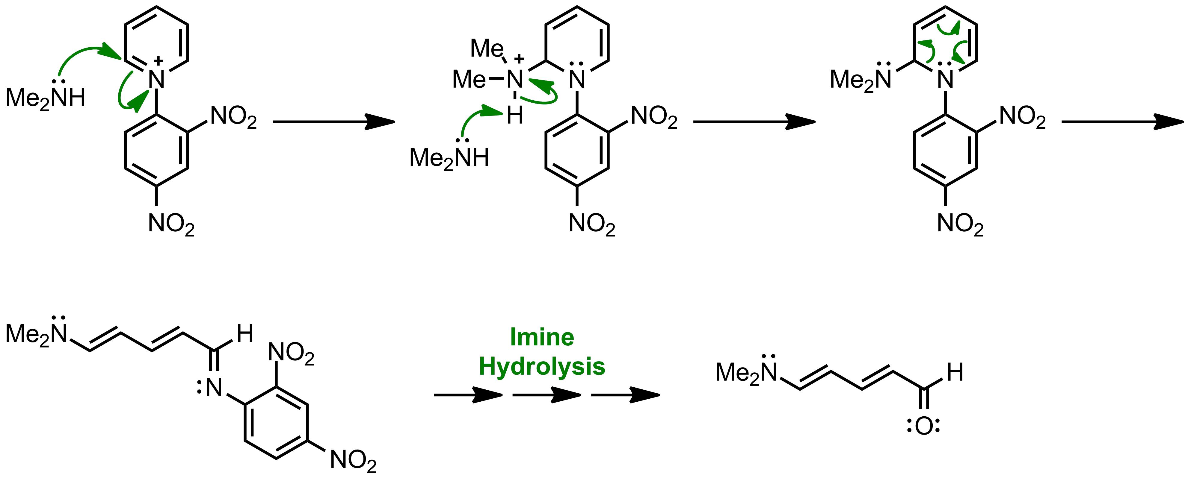 Mechanism of the Zincke Reaction