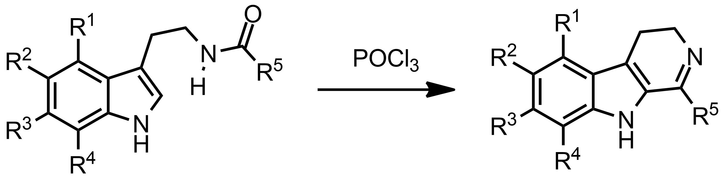 Schematic representation of the Bischler-Napieralski Reaction.