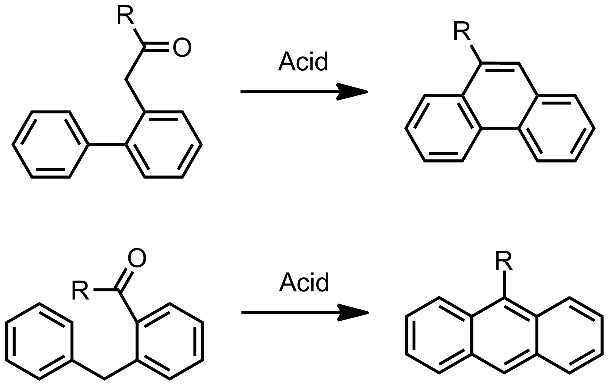 Schematic representation of the Bradsher Cyclization.